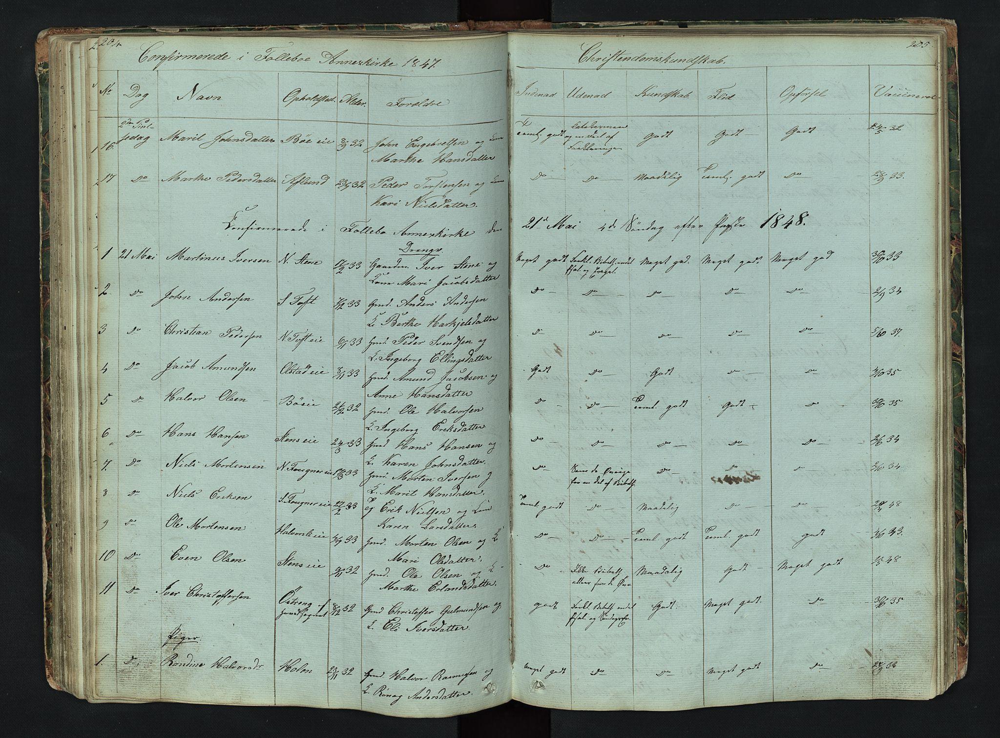 SAH, Gausdal prestekontor, Klokkerbok nr. 6, 1846-1893, s. 204-205