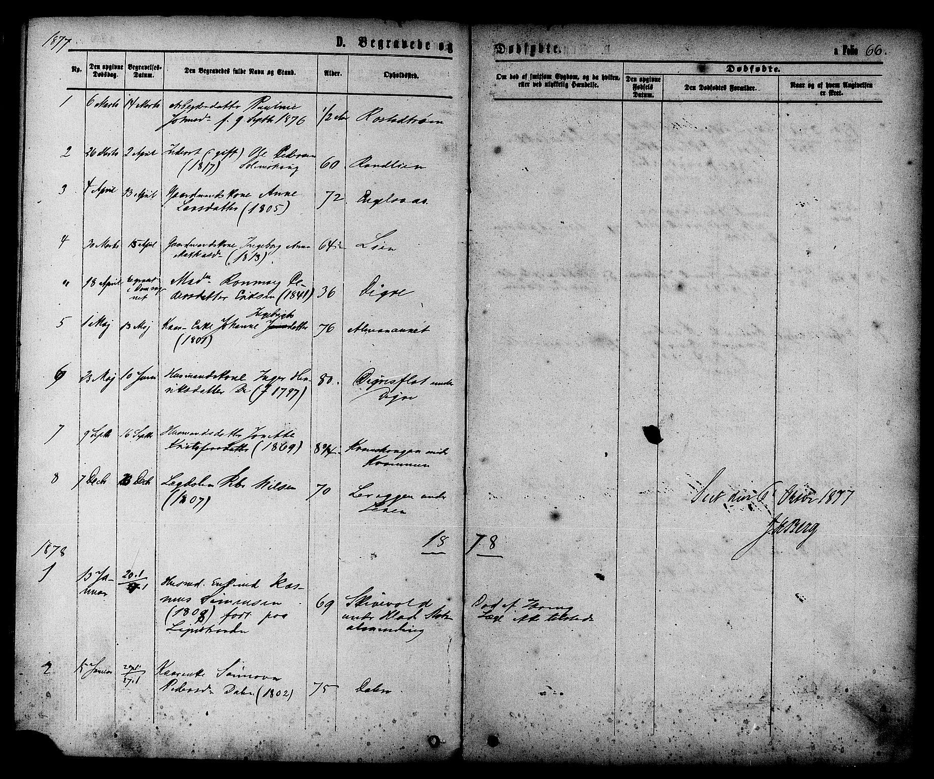 SAT, Ministerialprotokoller, klokkerbøker og fødselsregistre - Sør-Trøndelag, 608/L0334: Ministerialbok nr. 608A03, 1877-1886, s. 66