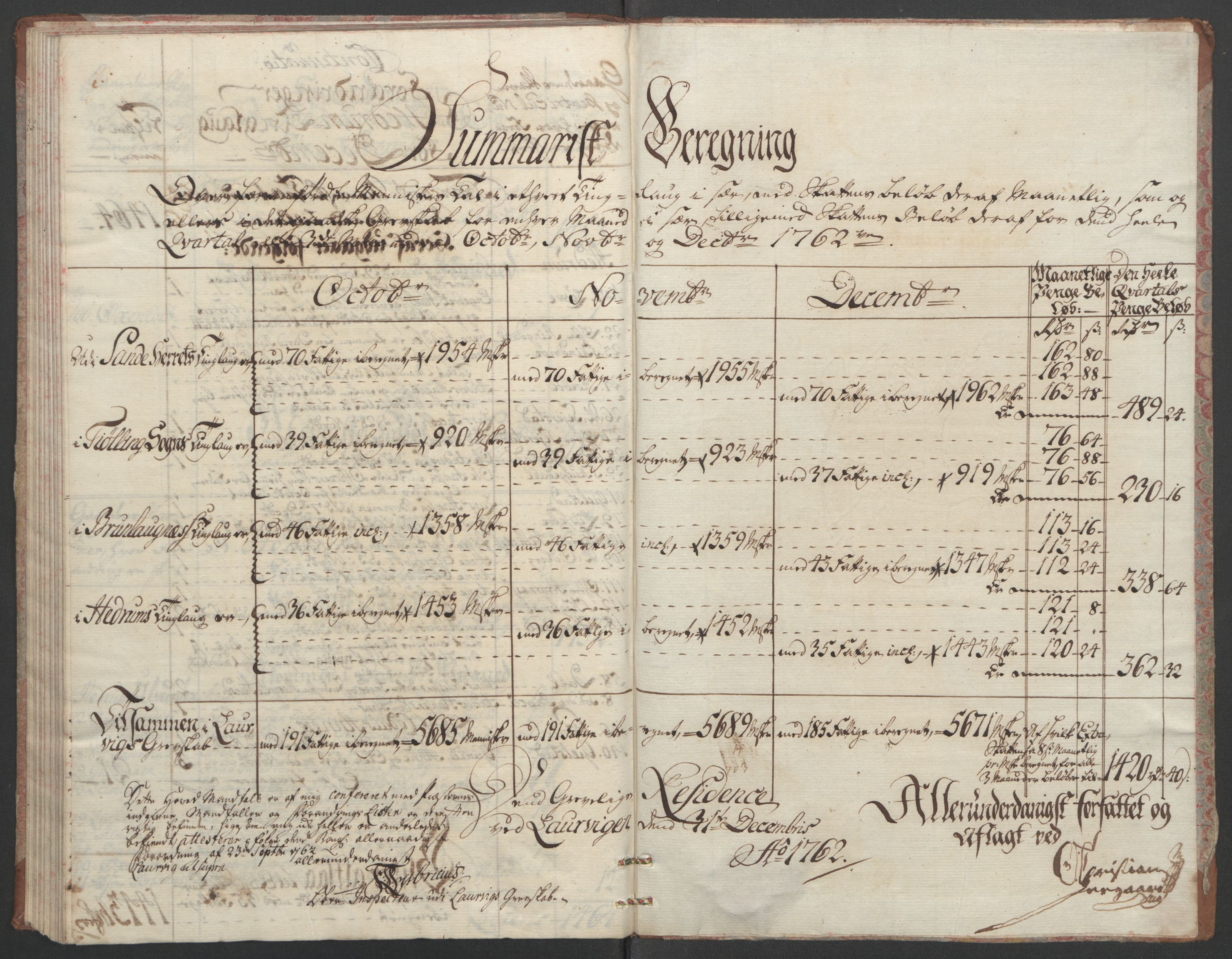 RA, Rentekammeret inntil 1814, Reviderte regnskaper, Fogderegnskap, R33/L2033: Ekstraskatten Larvik grevskap, 1762-1764, s. 104