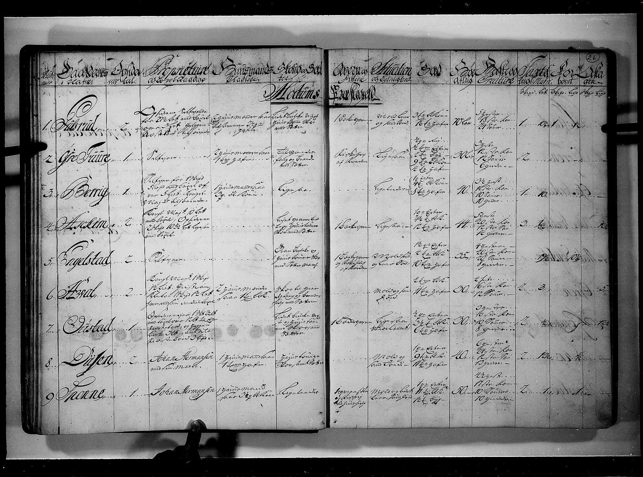 RA, Rentekammeret inntil 1814, Realistisk ordnet avdeling, N/Nb/Nbf/L0111: Buskerud eksaminasjonsprotokoll, 1723, s. 25b-26a
