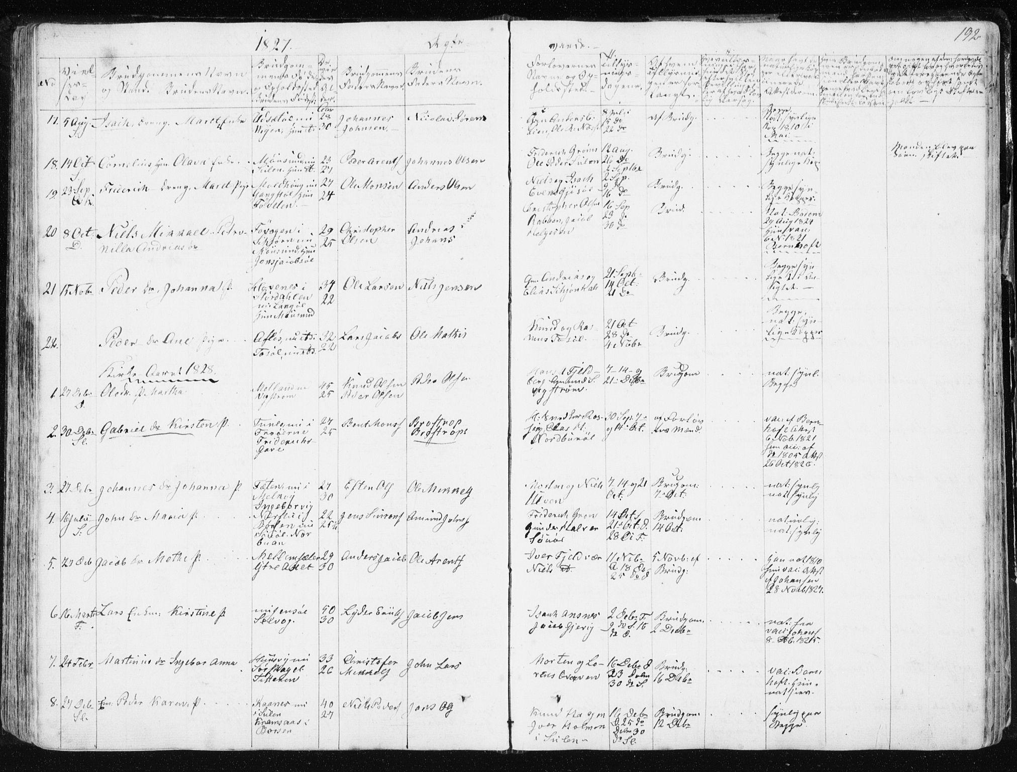 SAT, Ministerialprotokoller, klokkerbøker og fødselsregistre - Sør-Trøndelag, 634/L0528: Ministerialbok nr. 634A04, 1827-1842, s. 192