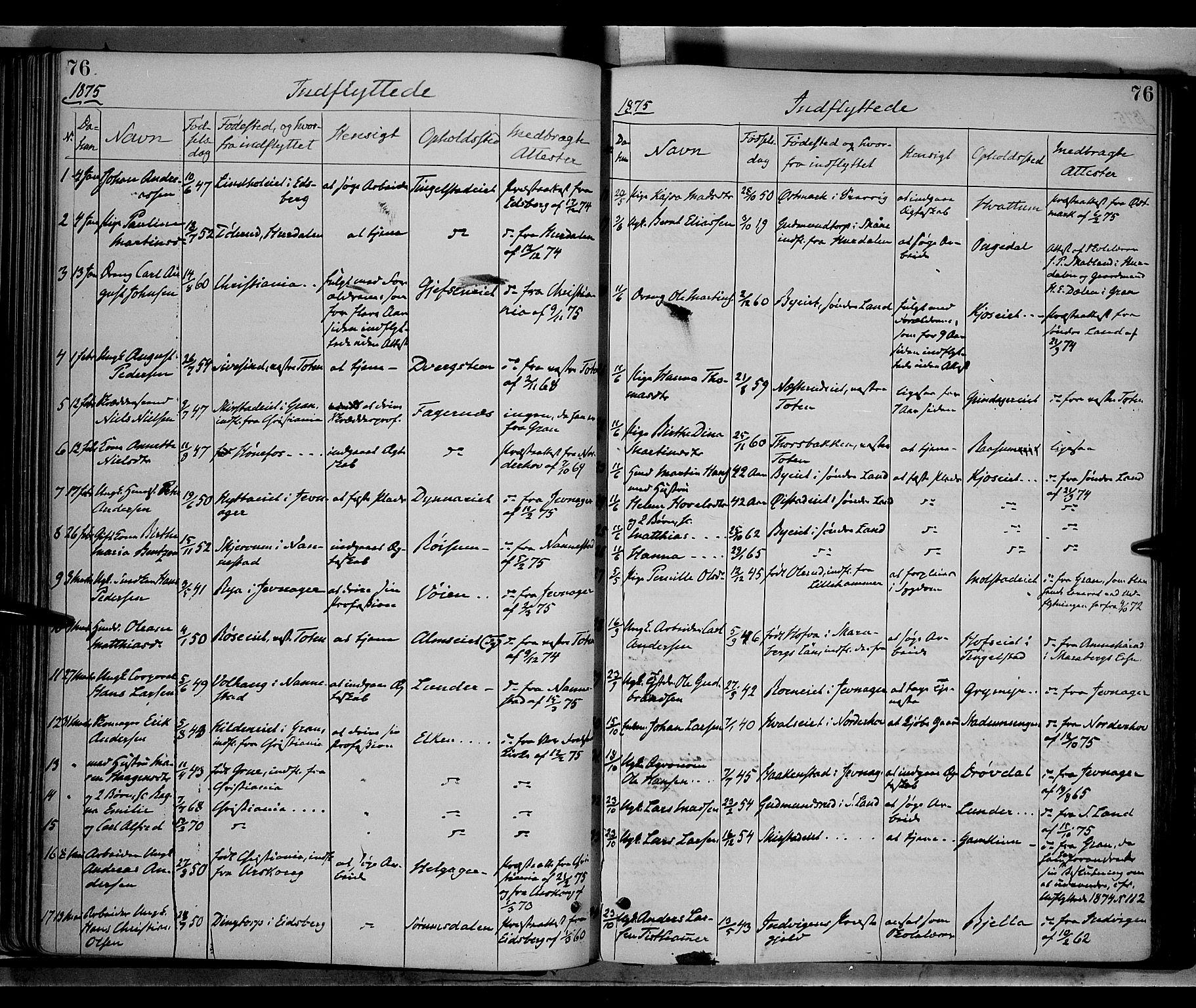 SAH, Gran prestekontor, Ministerialbok nr. 13, 1875-1879, s. 76