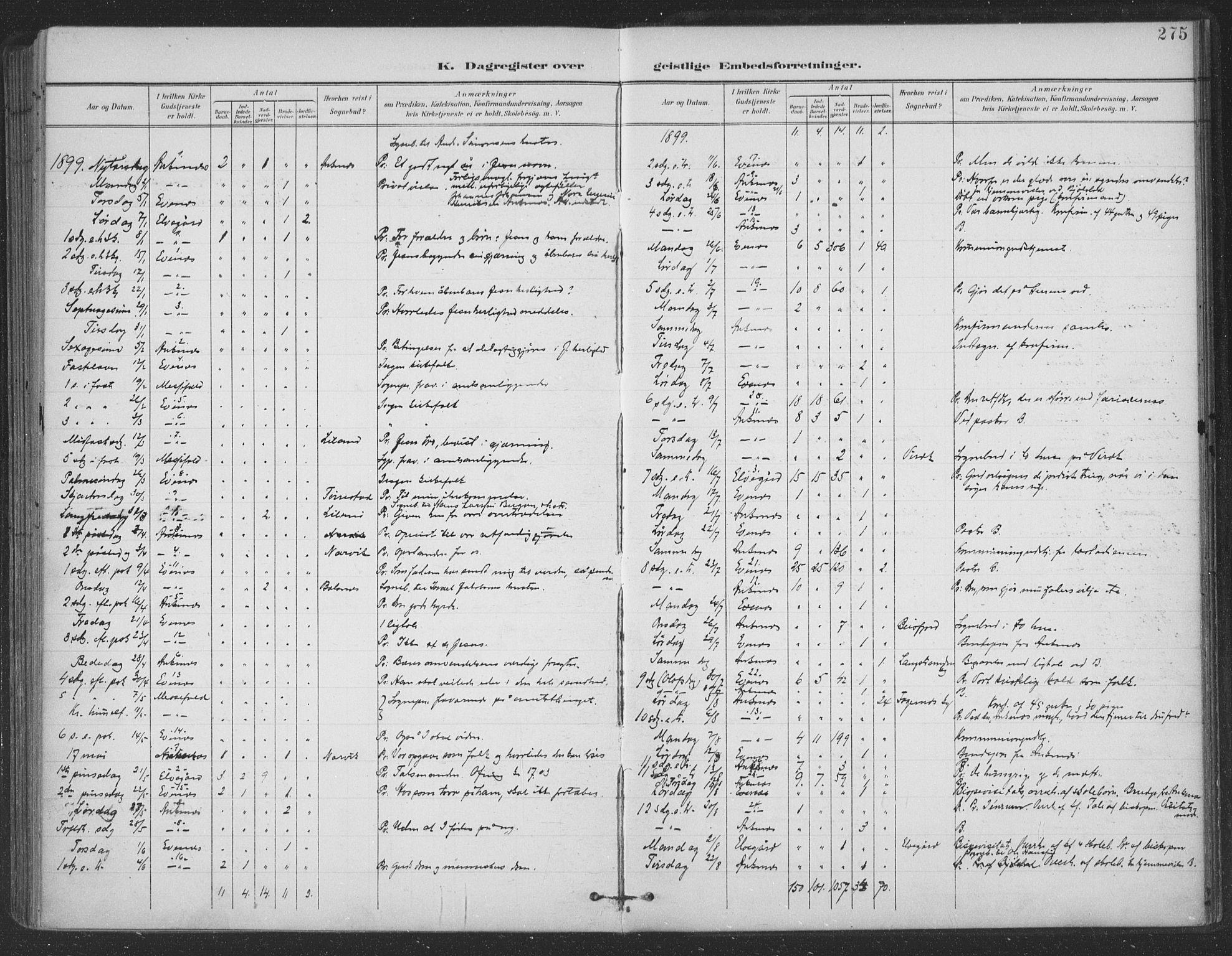 SAT, Ministerialprotokoller, klokkerbøker og fødselsregistre - Nordland, 863/L0899: Ministerialbok nr. 863A11, 1897-1906, s. 275