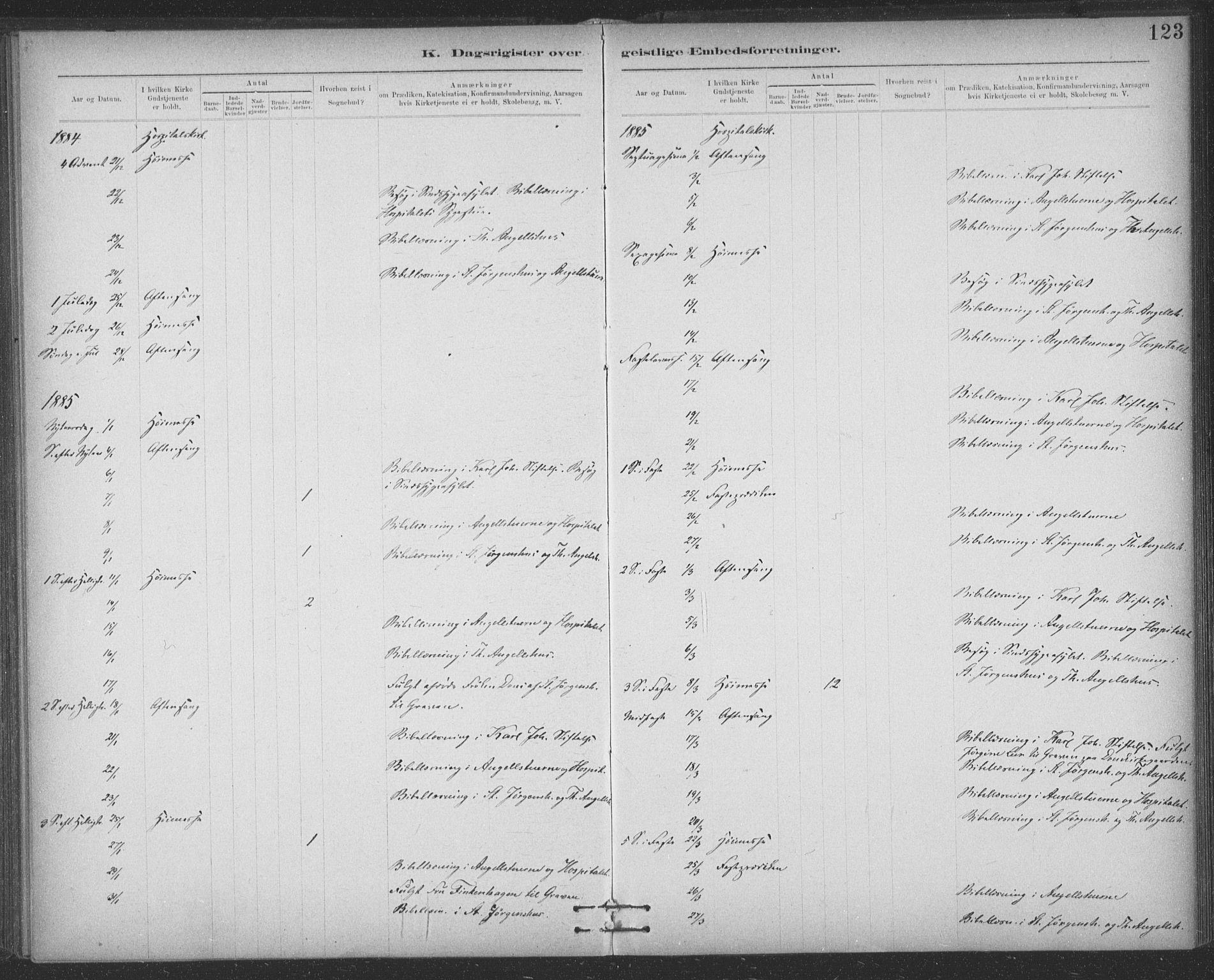 SAT, Ministerialprotokoller, klokkerbøker og fødselsregistre - Sør-Trøndelag, 623/L0470: Ministerialbok nr. 623A04, 1884-1938, s. 123