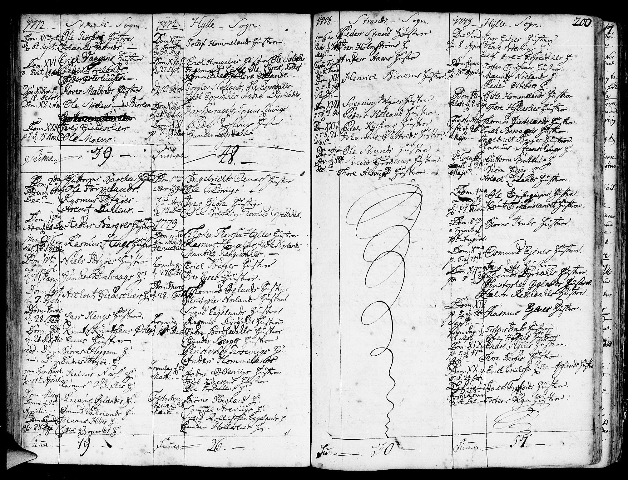 SAST, Strand sokneprestkontor, H/Ha/Haa/L0003: Ministerialbok nr. A 3, 1769-1816, s. 200