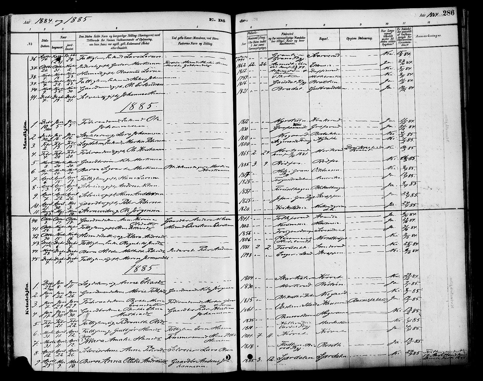 SAH, Vestre Toten prestekontor, Ministerialbok nr. 9, 1878-1894, s. 286