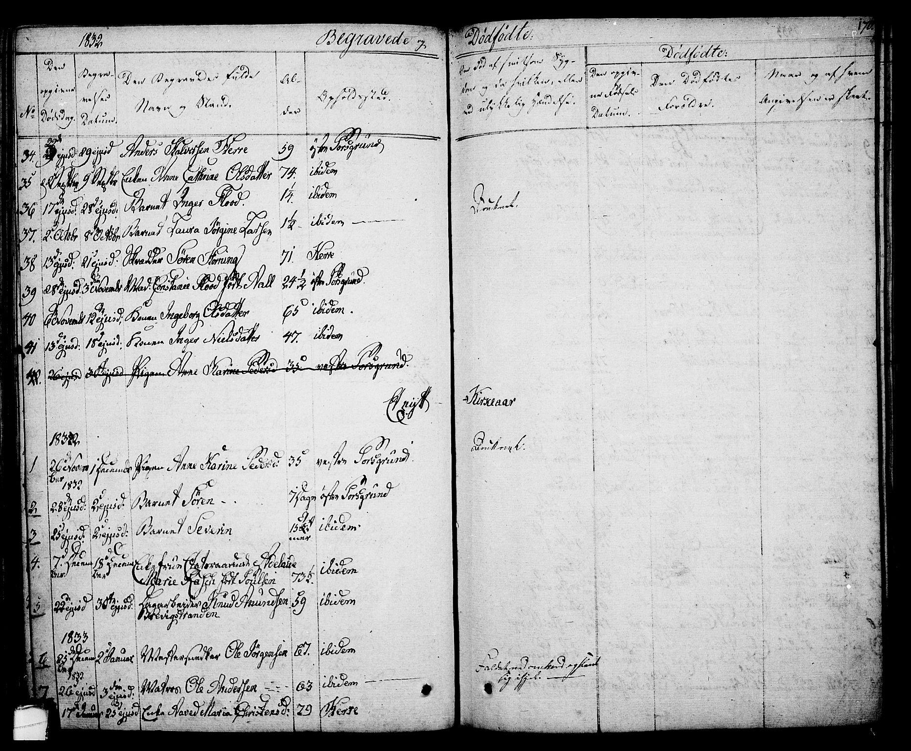 SAKO, Porsgrunn kirkebøker , F/Fa/L0005: Ministerialbok nr. 5, 1828-1840, s. 170