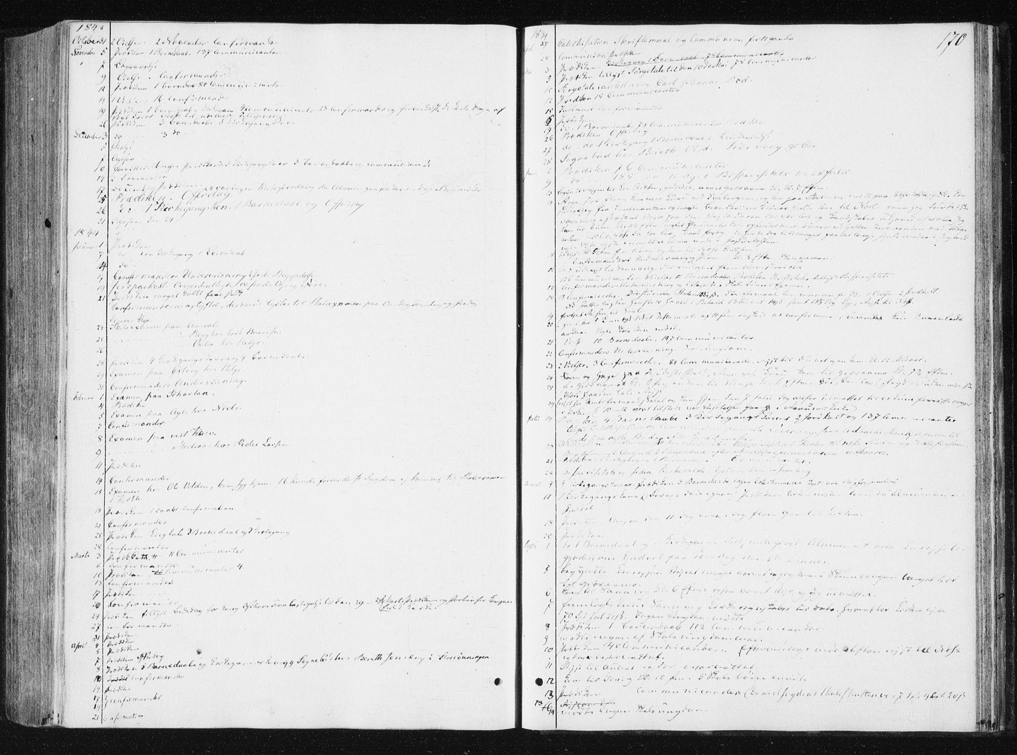 SAT, Ministerialprotokoller, klokkerbøker og fødselsregistre - Nord-Trøndelag, 749/L0470: Ministerialbok nr. 749A04, 1834-1853, s. 170