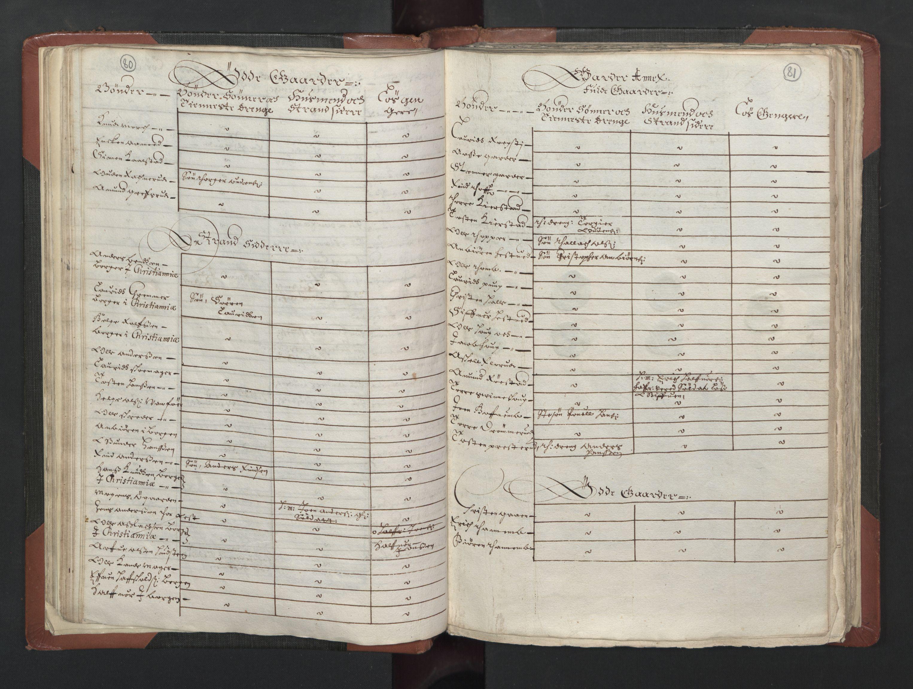 RA, Fogdenes og sorenskrivernes manntall 1664-1666, nr. 2: Aker fogderi, Follo fogderi, Nedre Romerike fogderi og Øvre Romerike fogderi, 1664, s. 80-81