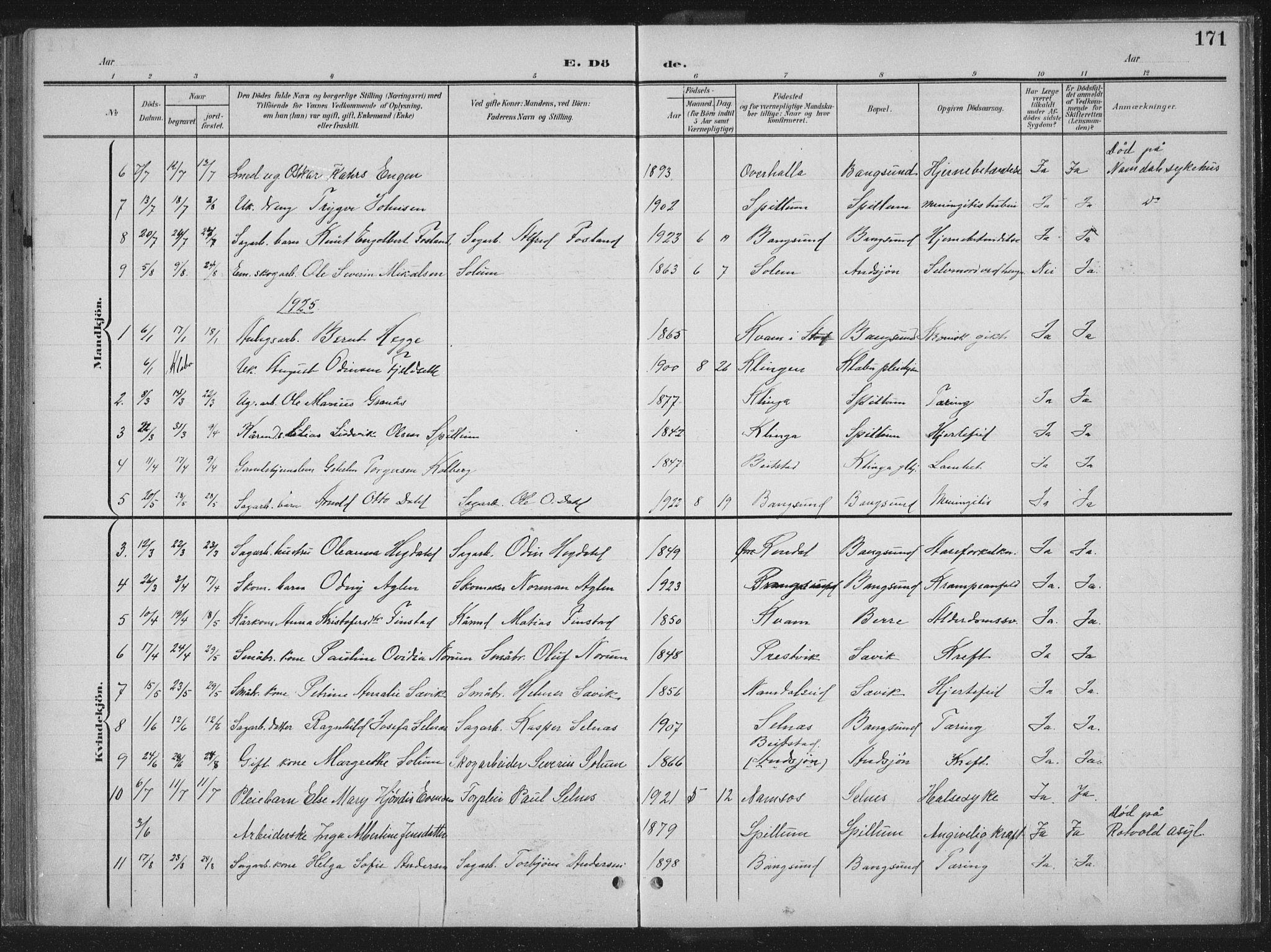 SAT, Ministerialprotokoller, klokkerbøker og fødselsregistre - Nord-Trøndelag, 770/L0591: Klokkerbok nr. 770C02, 1902-1940, s. 171