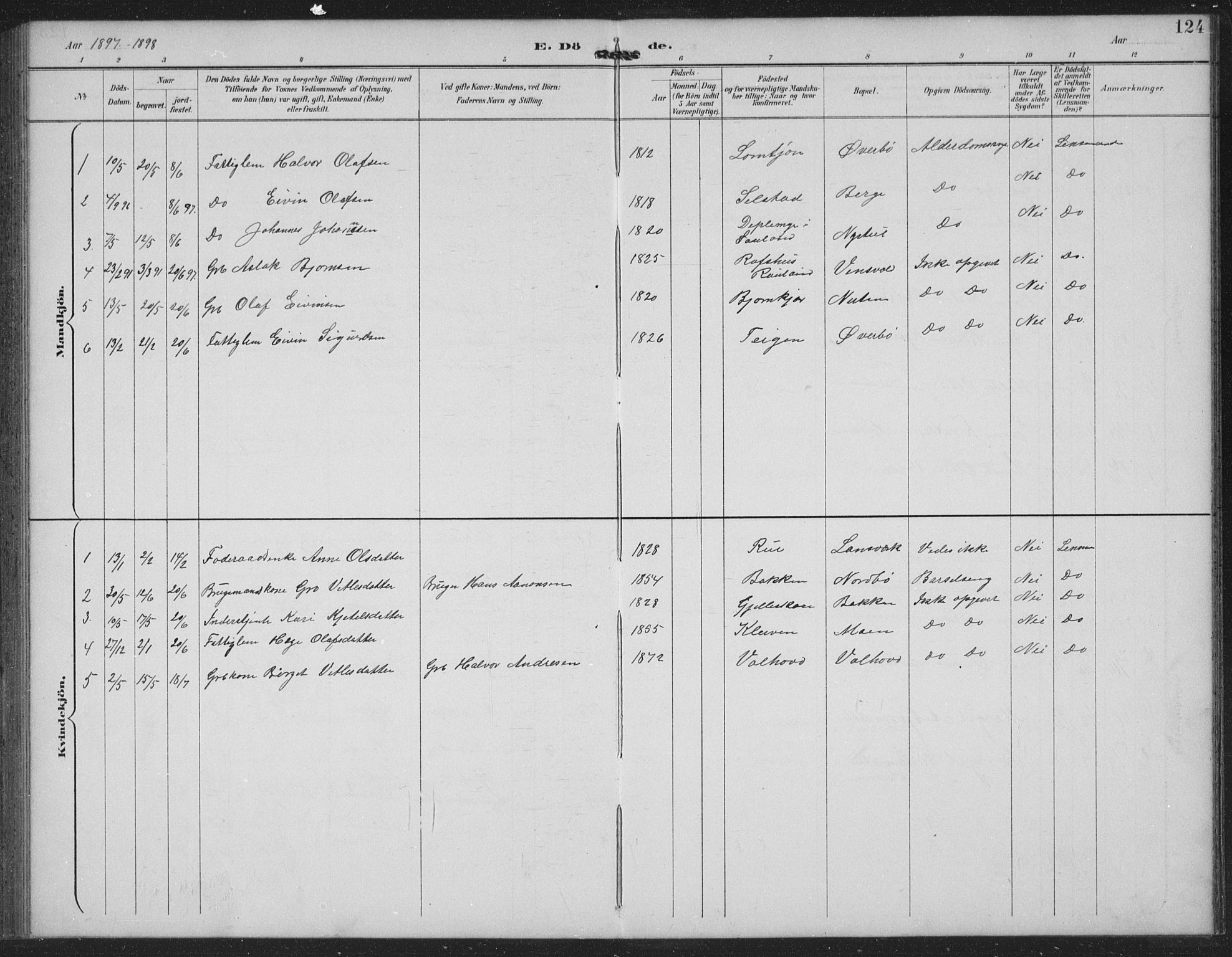 SAKO, Seljord kirkebøker, G/Gc/L0003: Klokkerbok nr. III 3, 1887-1926, s. 124