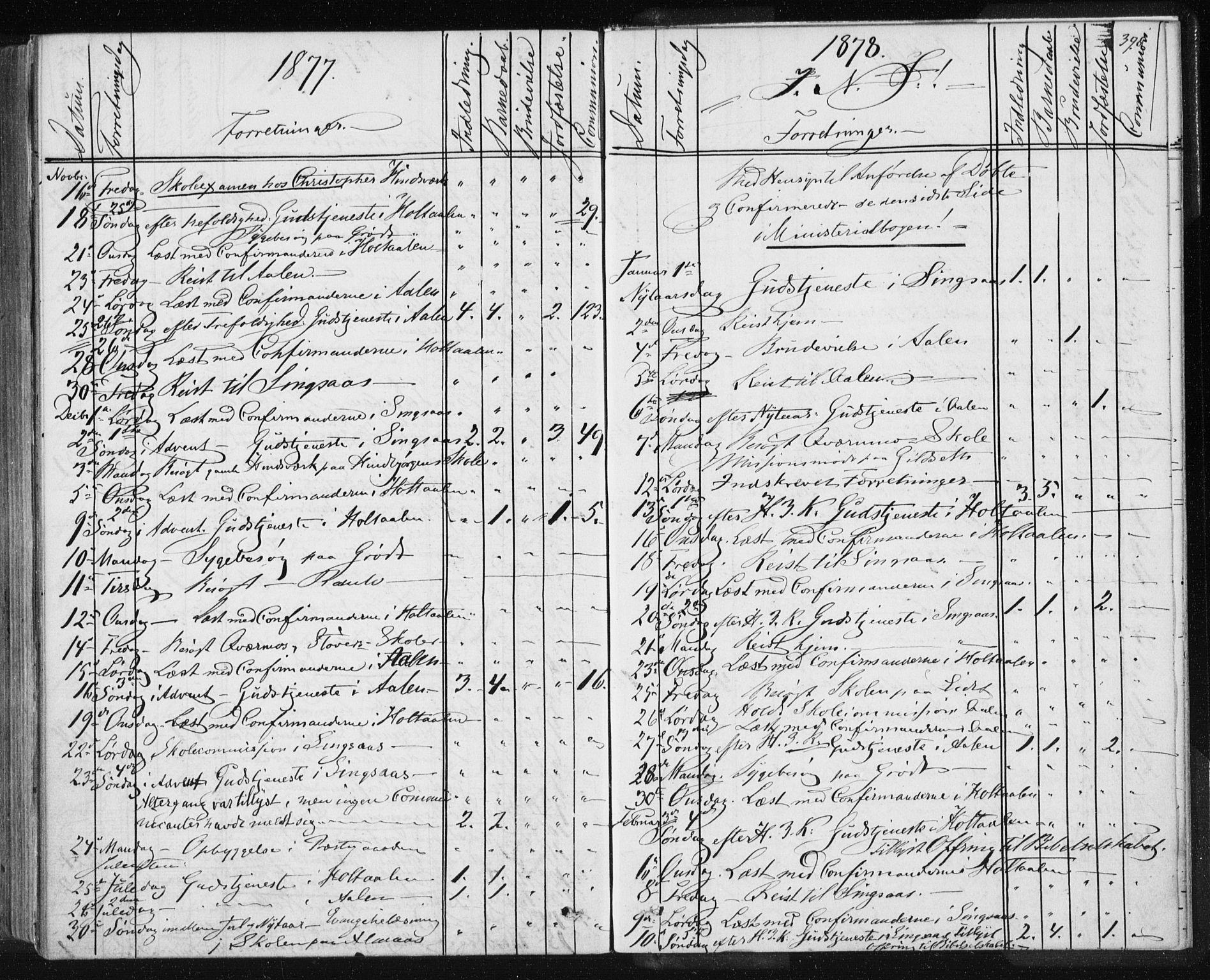 SAT, Ministerialprotokoller, klokkerbøker og fødselsregistre - Sør-Trøndelag, 685/L0969: Ministerialbok nr. 685A08 /1, 1870-1878, s. 396
