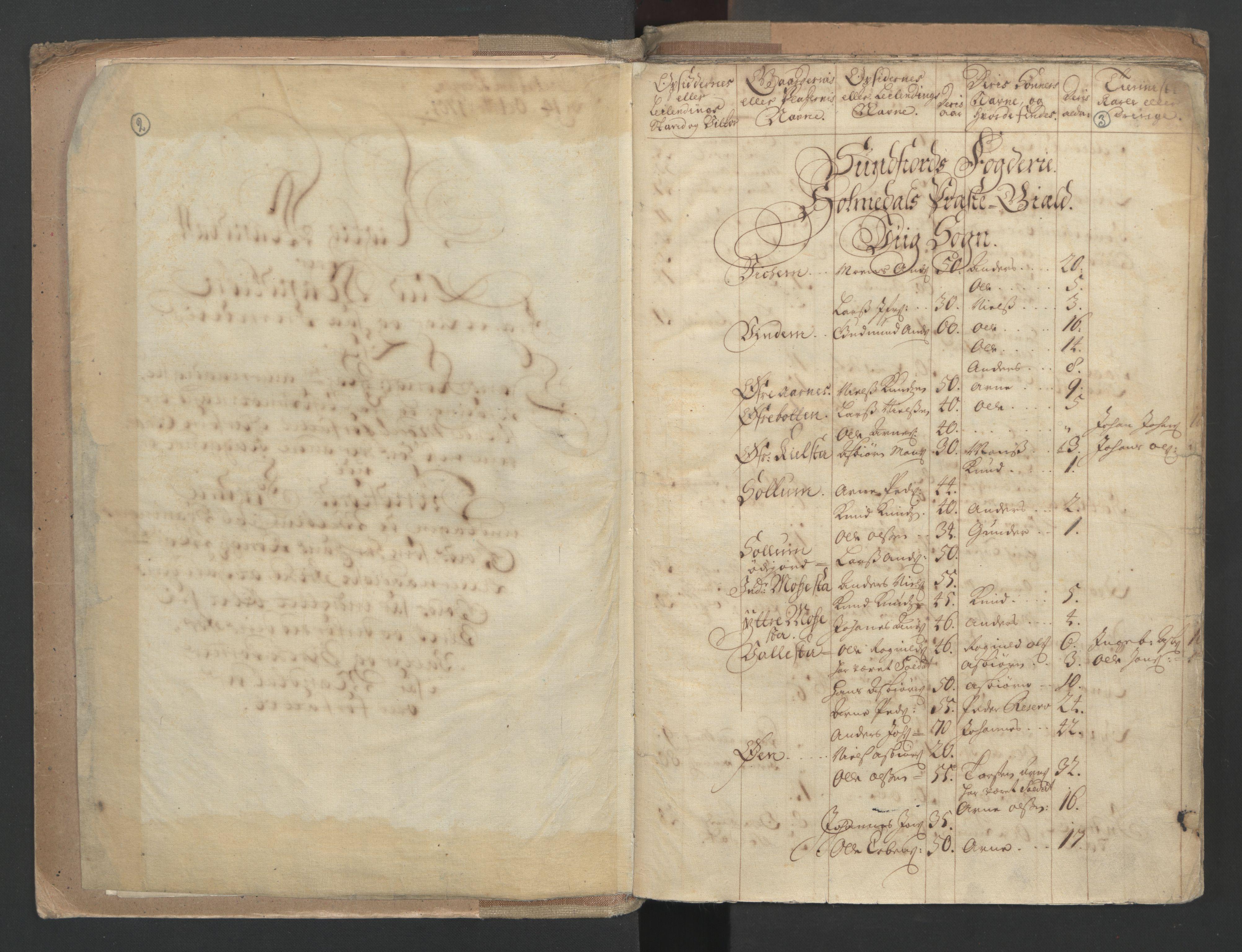 RA, Manntallet 1701, nr. 9: Sunnfjord fogderi, Nordfjord fogderi og Svanø birk, 1701, s. 2-3