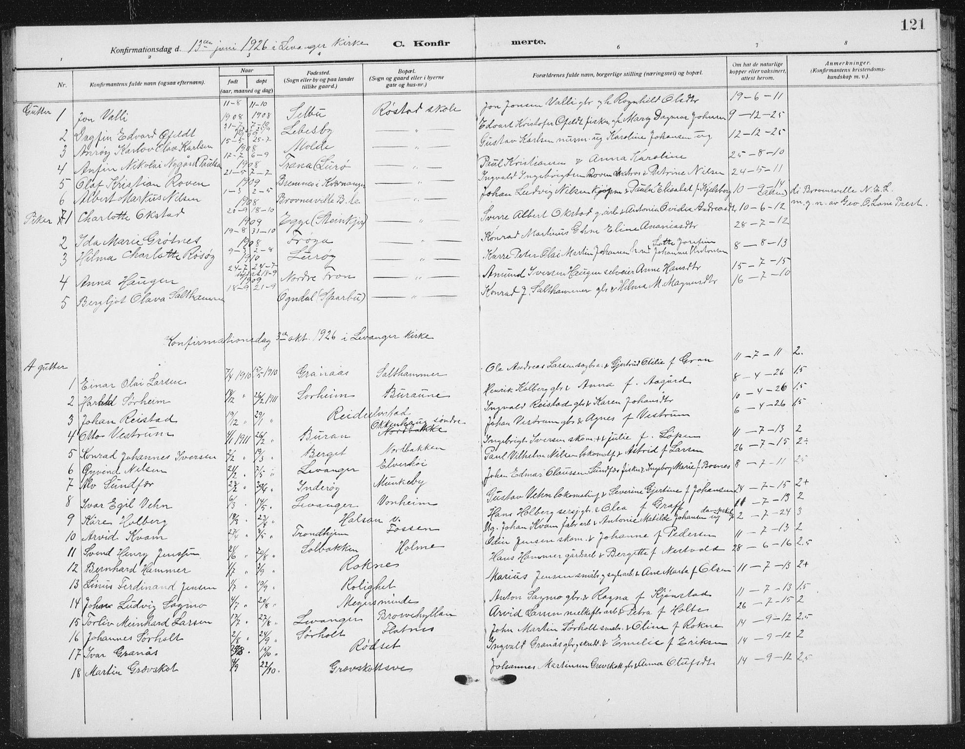SAT, Ministerialprotokoller, klokkerbøker og fødselsregistre - Nord-Trøndelag, 721/L0209: Klokkerbok nr. 721C02, 1918-1940, s. 121