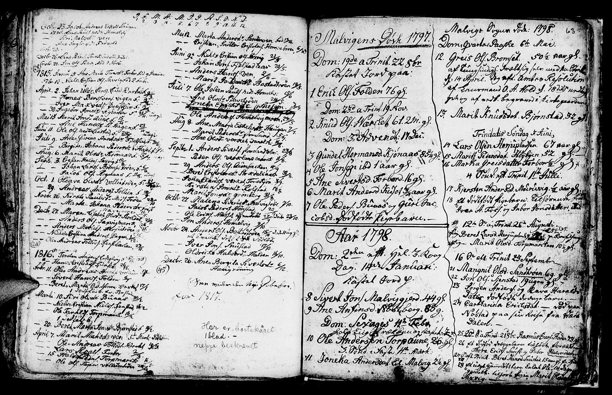 SAT, Ministerialprotokoller, klokkerbøker og fødselsregistre - Sør-Trøndelag, 616/L0419: Klokkerbok nr. 616C02, 1797-1816, s. 63