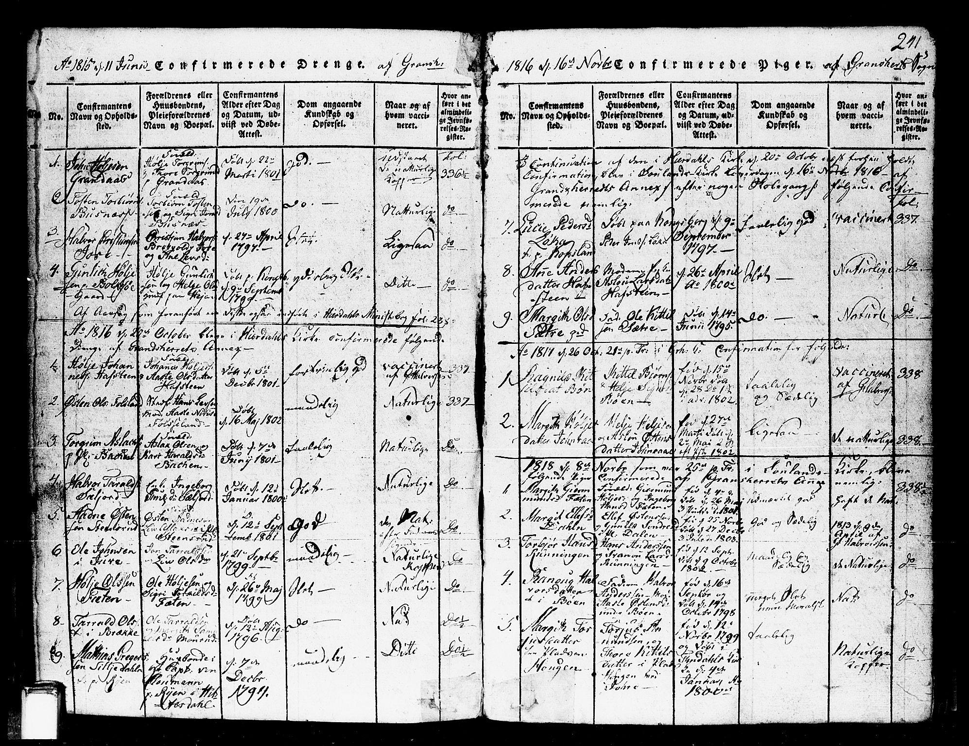 SAKO, Gransherad kirkebøker, F/Fa/L0001: Ministerialbok nr. I 1, 1815-1843, s. 241