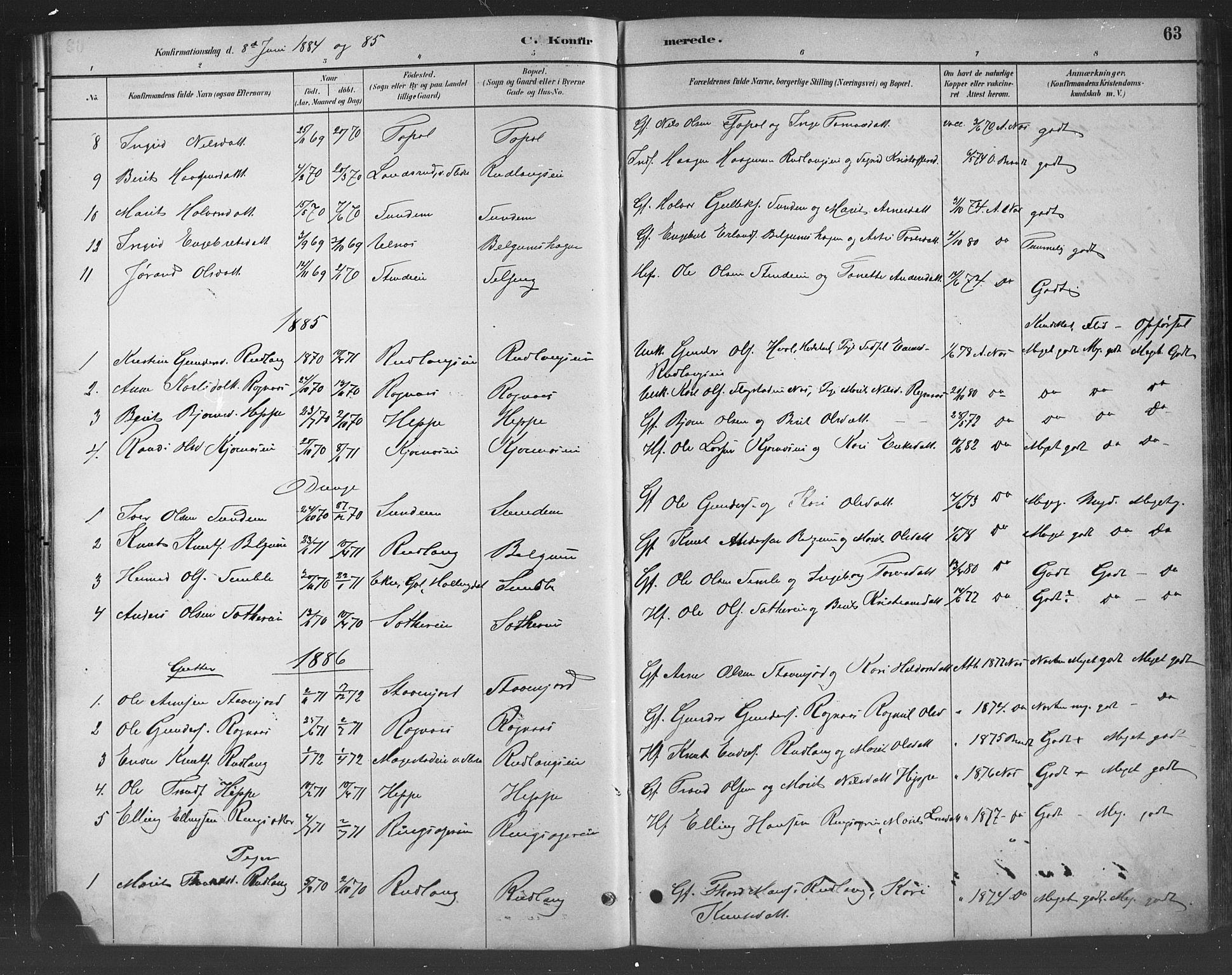 SAH, Nord-Aurdal prestekontor, Klokkerbok nr. 8, 1883-1916, s. 63