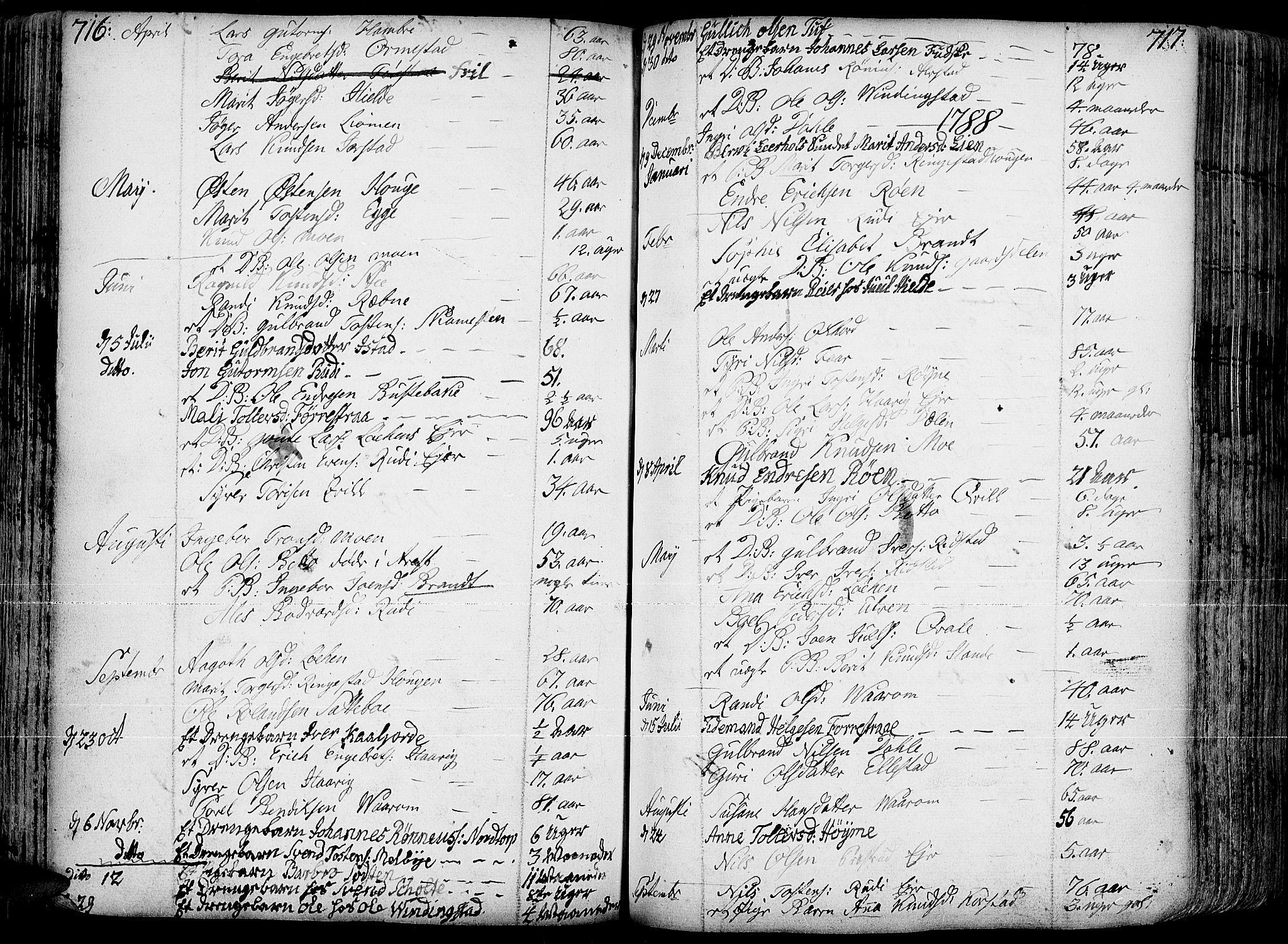 SAH, Slidre prestekontor, Ministerialbok nr. 1, 1724-1814, s. 716-717