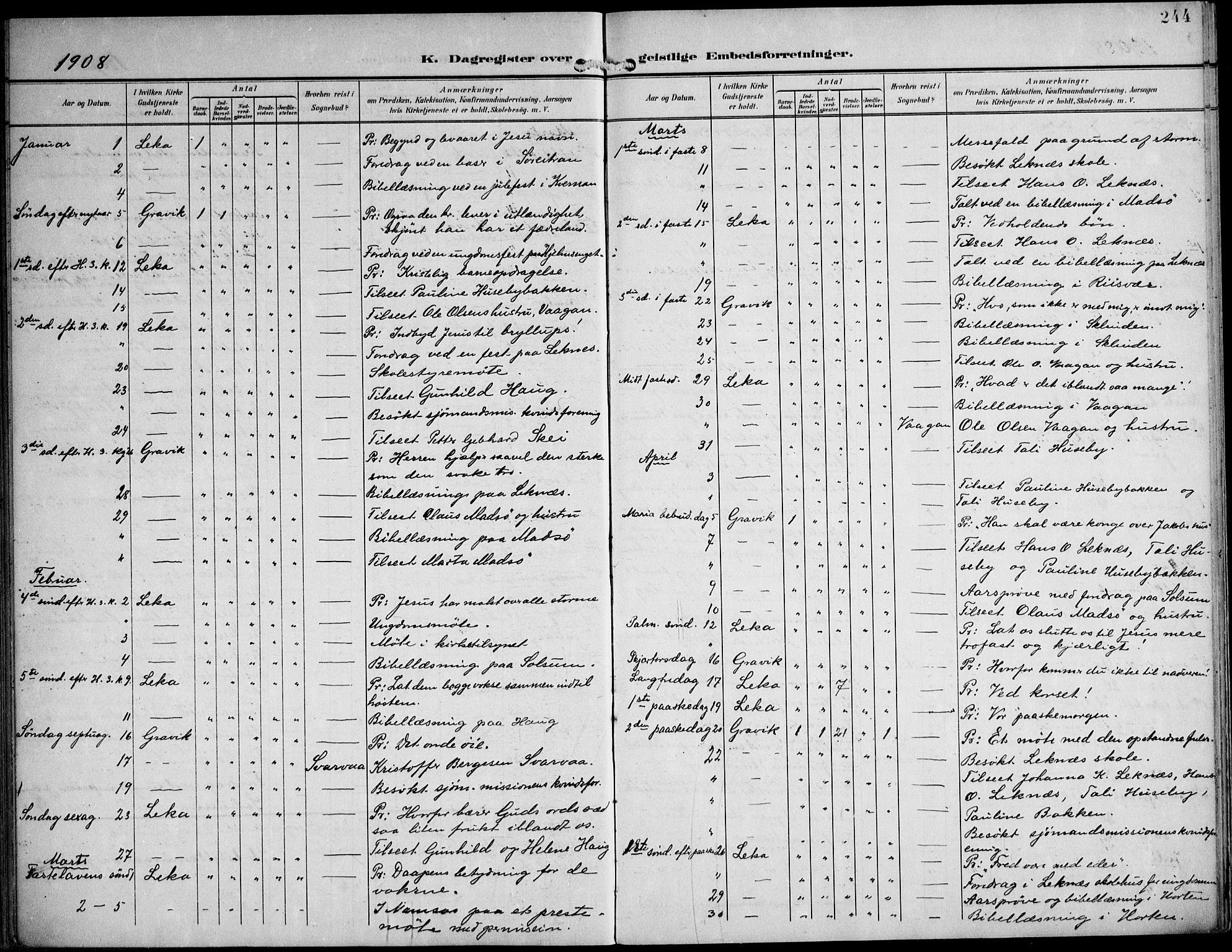 SAT, Ministerialprotokoller, klokkerbøker og fødselsregistre - Nord-Trøndelag, 788/L0698: Ministerialbok nr. 788A05, 1902-1921, s. 244