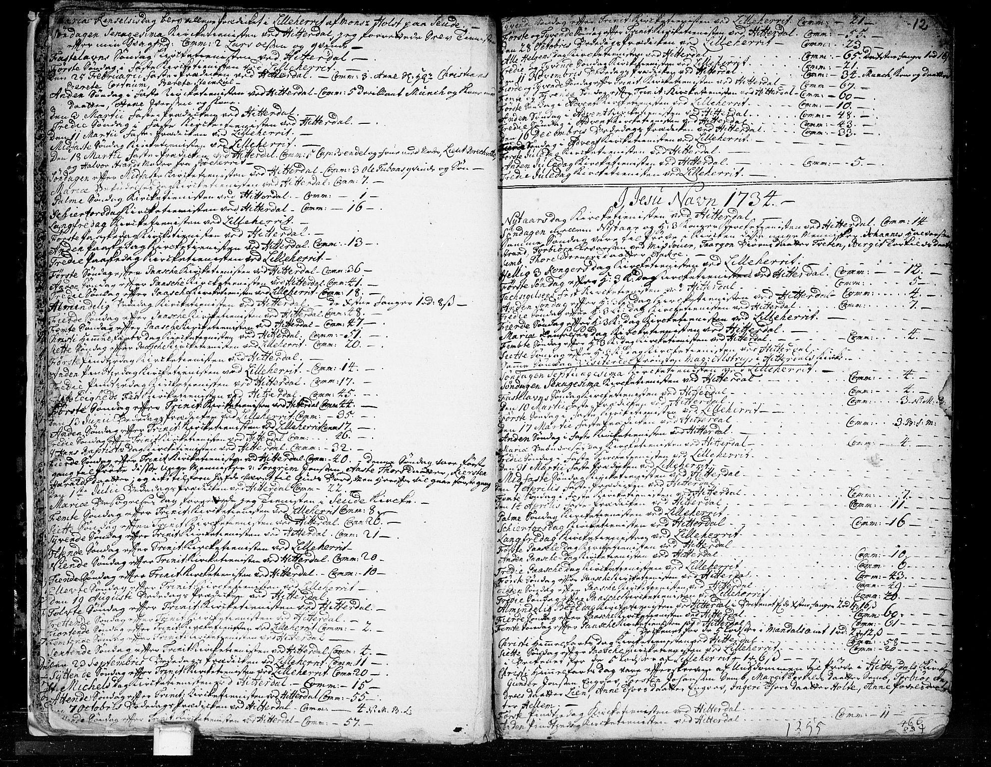 SAKO, Heddal kirkebøker, F/Fa/L0003: Ministerialbok nr. I 3, 1723-1783, s. 12
