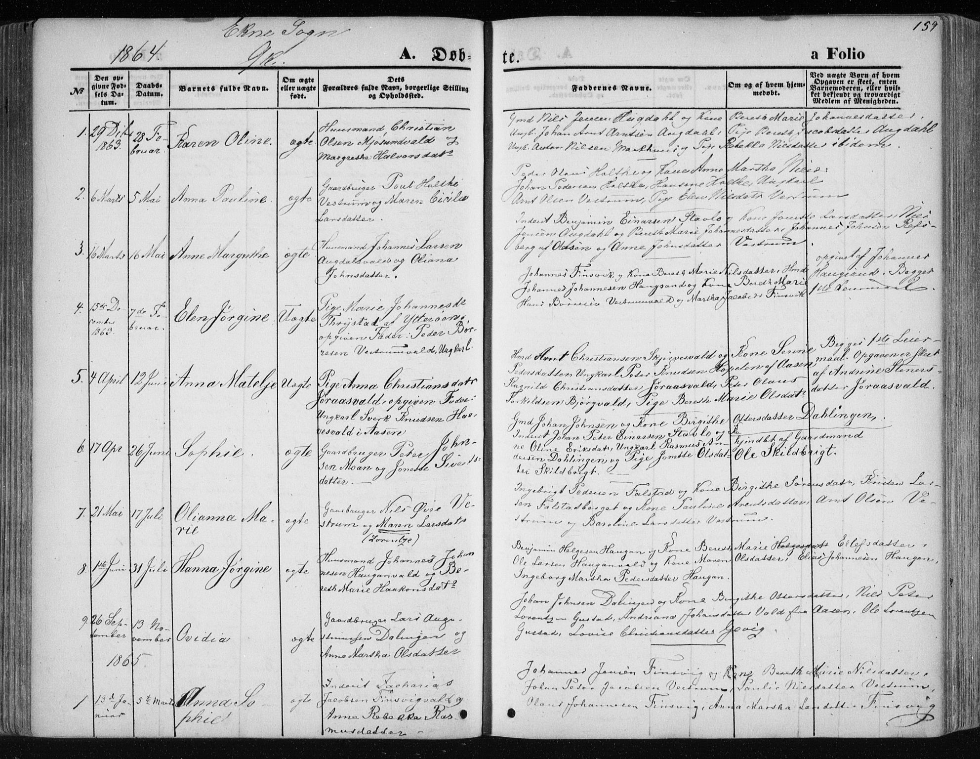 SAT, Ministerialprotokoller, klokkerbøker og fødselsregistre - Nord-Trøndelag, 717/L0158: Ministerialbok nr. 717A08 /2, 1863-1877, s. 159