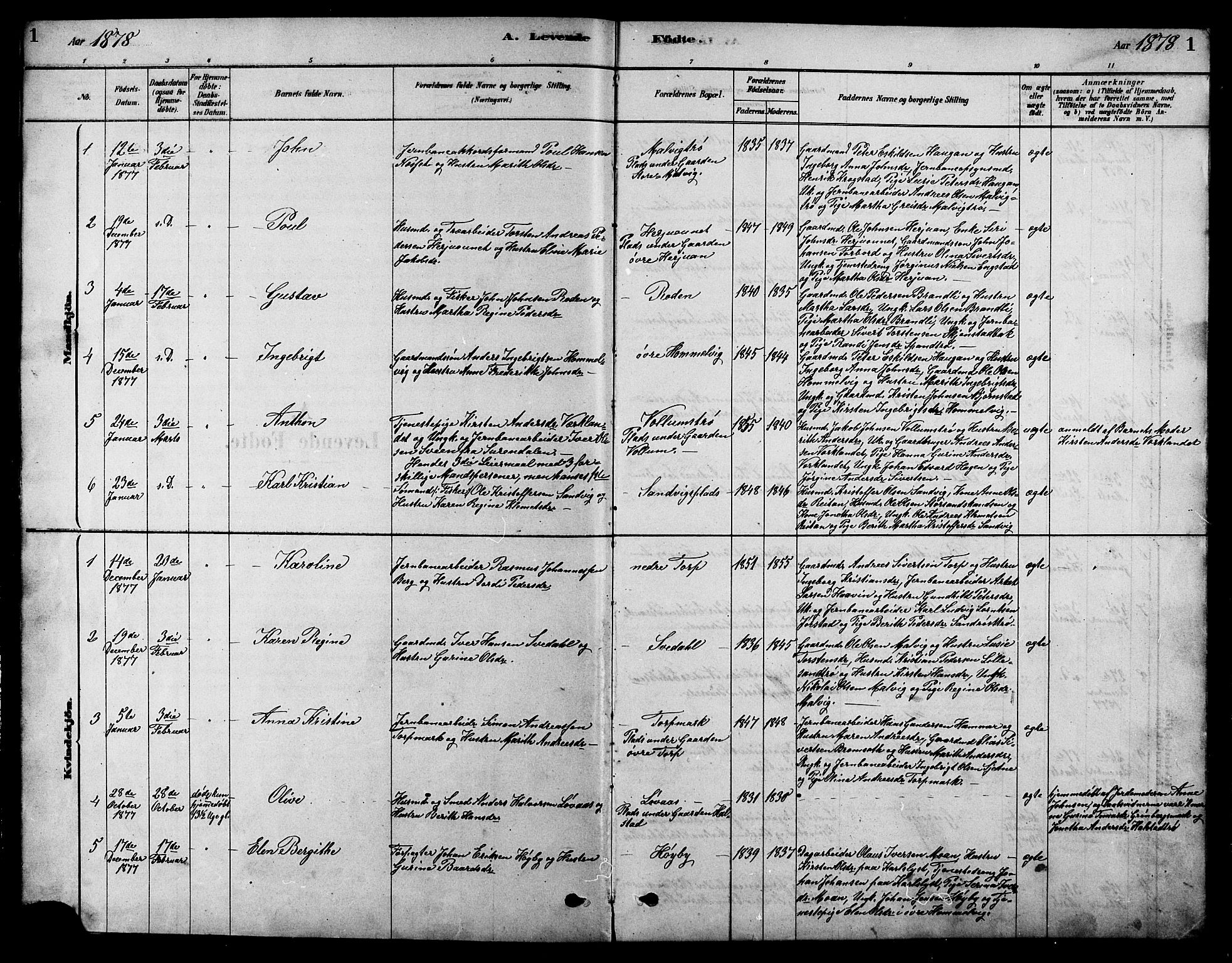 SAT, Ministerialprotokoller, klokkerbøker og fødselsregistre - Sør-Trøndelag, 616/L0423: Klokkerbok nr. 616C06, 1878-1903, s. 1a