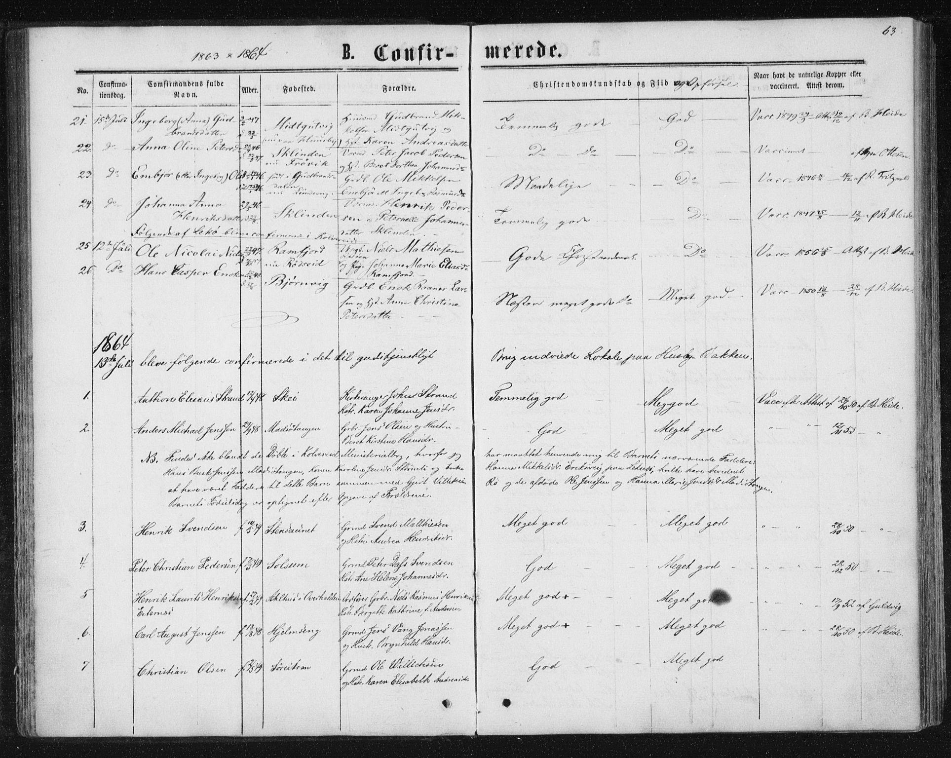 SAT, Ministerialprotokoller, klokkerbøker og fødselsregistre - Nord-Trøndelag, 788/L0696: Ministerialbok nr. 788A03, 1863-1877, s. 63