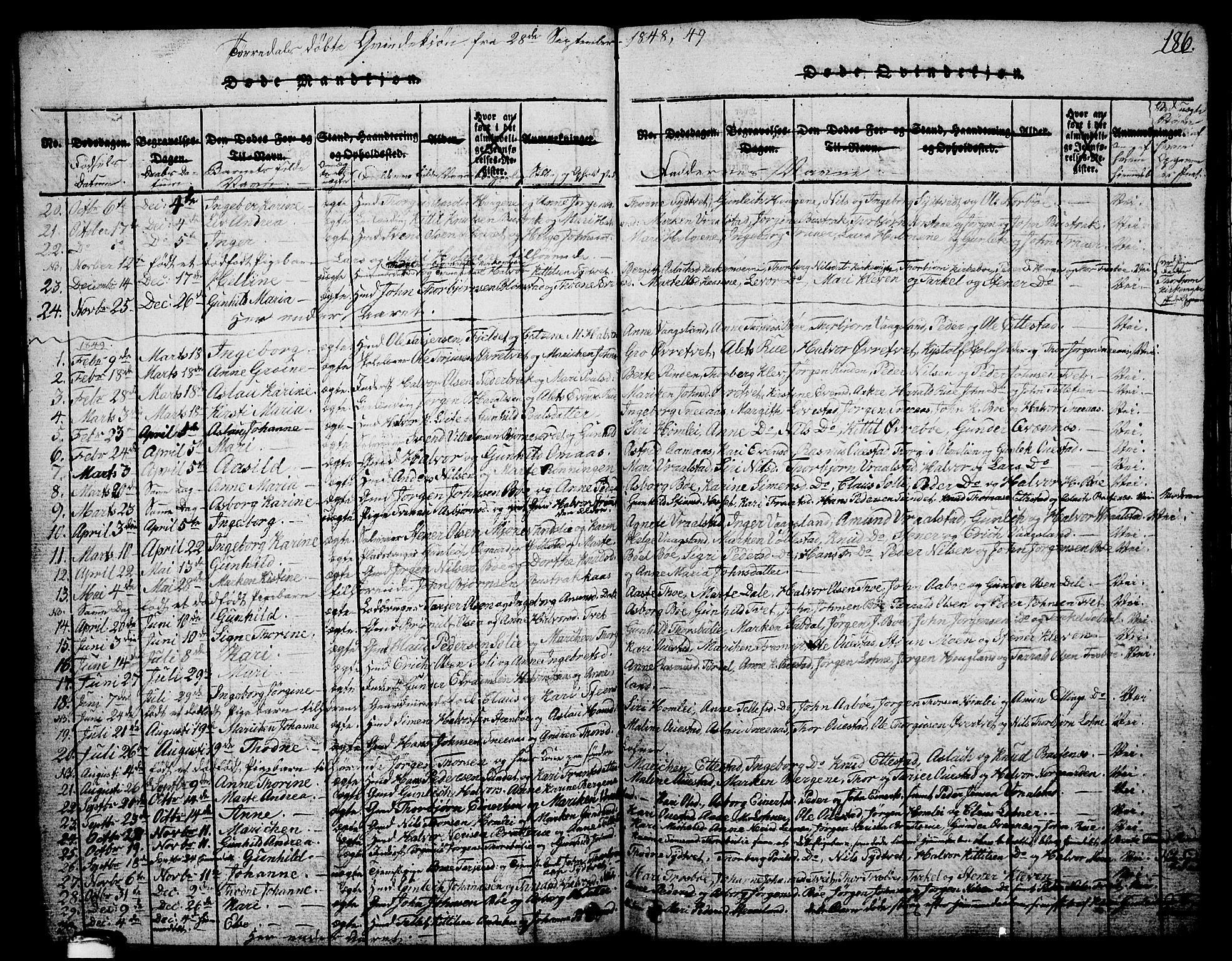 SAKO, Drangedal kirkebøker, G/Ga/L0001: Klokkerbok nr. I 1 /2, 1814-1856, s. 186
