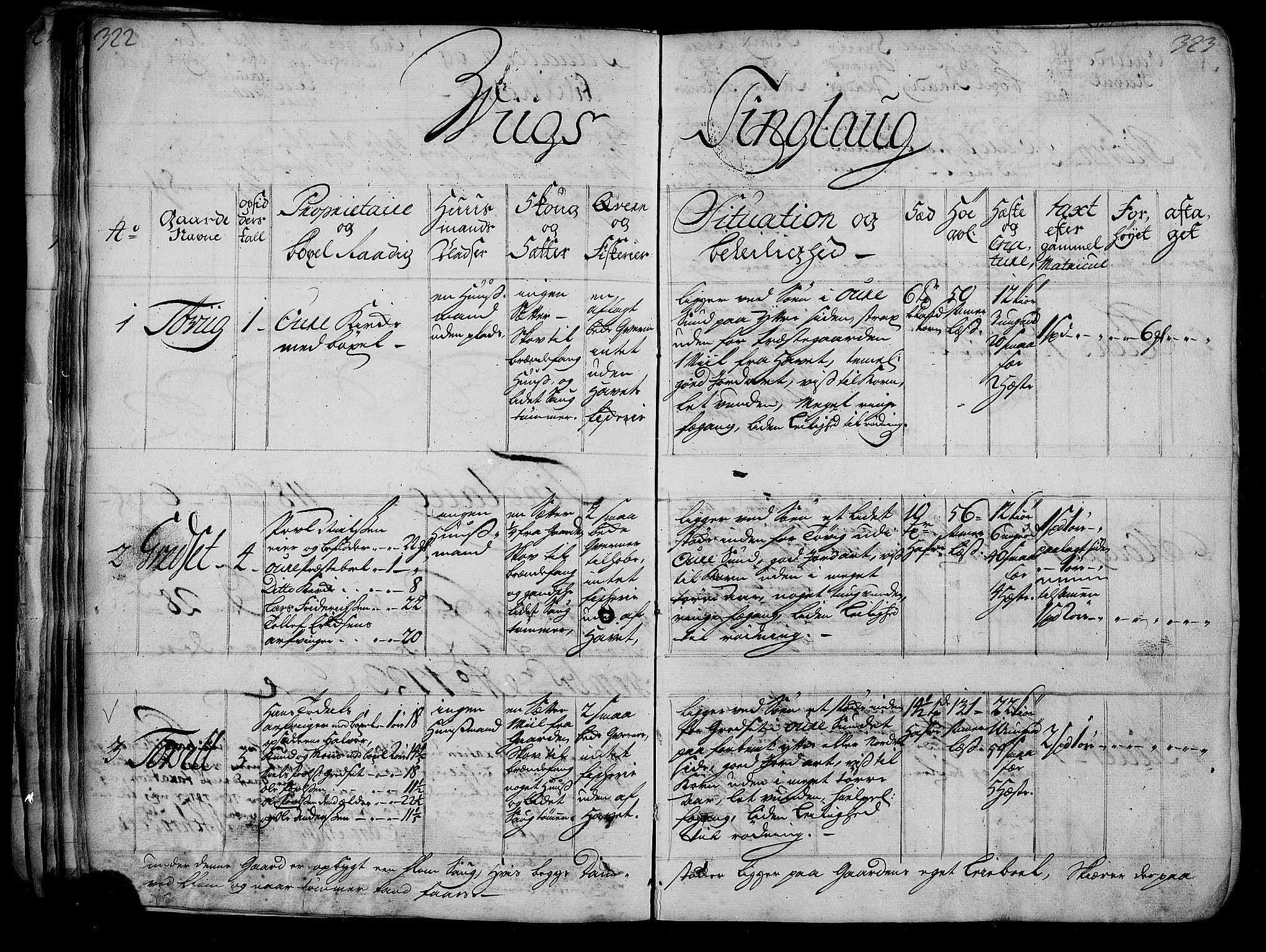 RA, Rentekammeret inntil 1814, Realistisk ordnet avdeling, N/Nb/Nbf/L0154: Nordmøre eksaminasjonsprotokoll, 1721-1723, s. 322-323