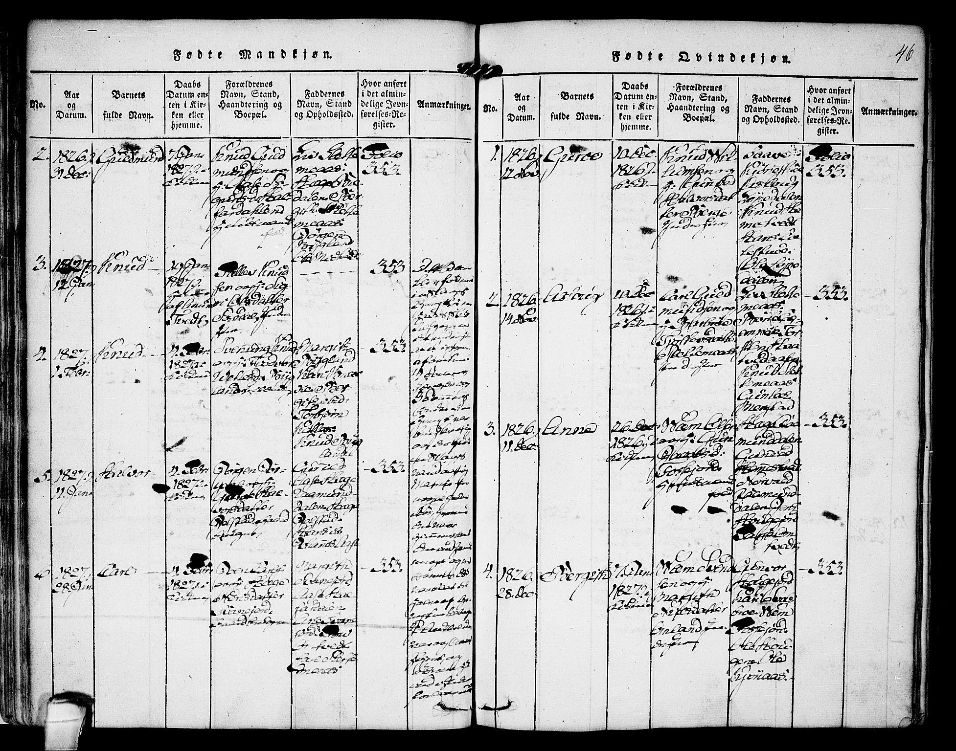 SAKO, Kviteseid kirkebøker, F/Fb/L0001: Ministerialbok nr. II 1, 1815-1836, s. 46
