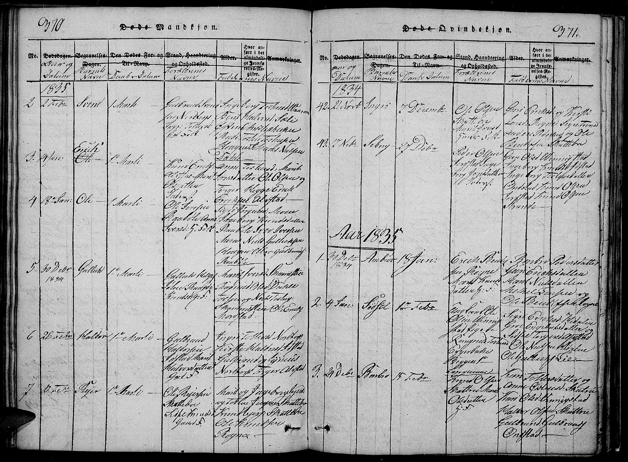 SAH, Slidre prestekontor, Klokkerbok nr. 2, 1814-1839, s. 370-371