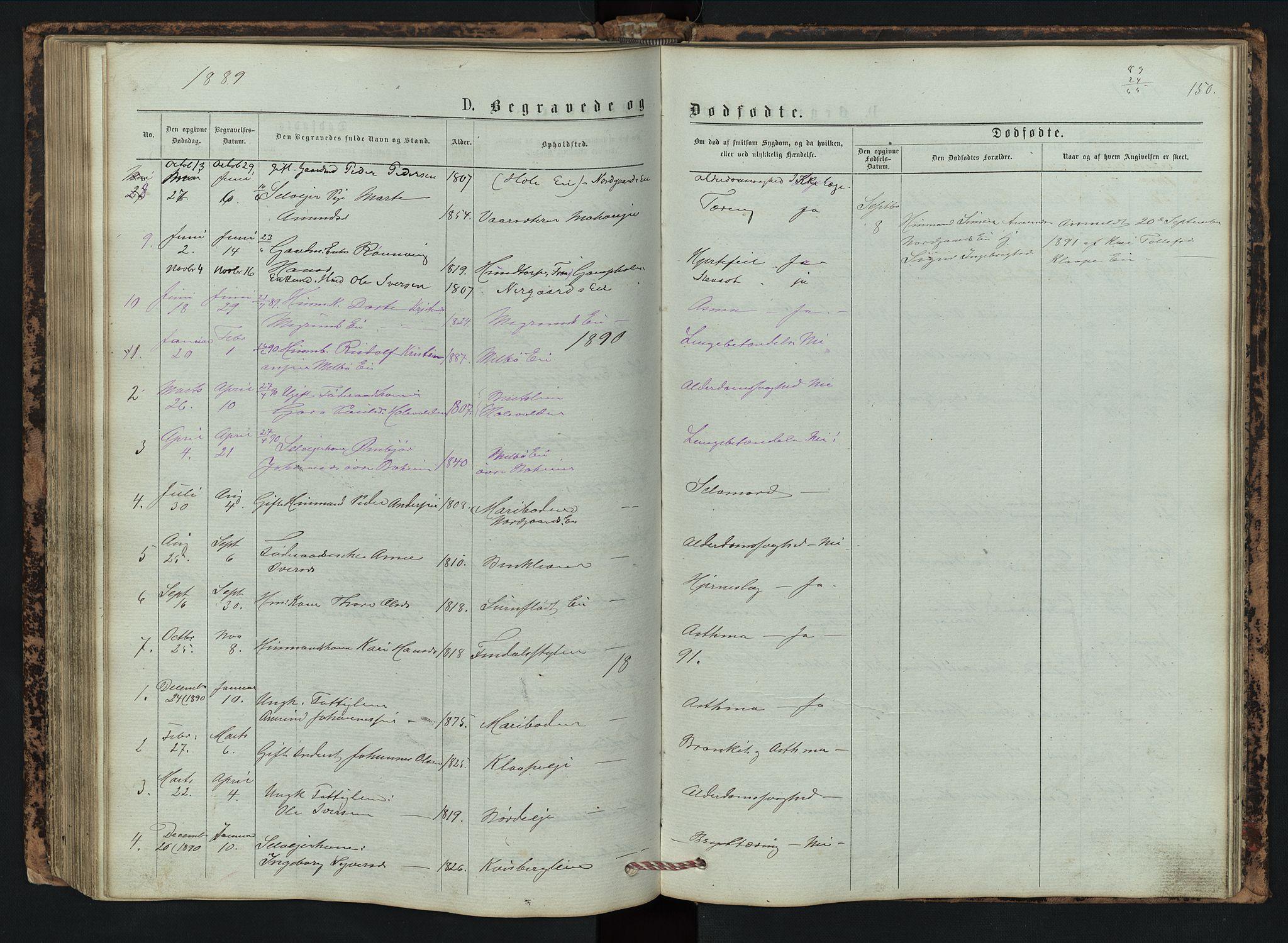 SAH, Vestre Gausdal prestekontor, Klokkerbok nr. 2, 1874-1897, s. 150