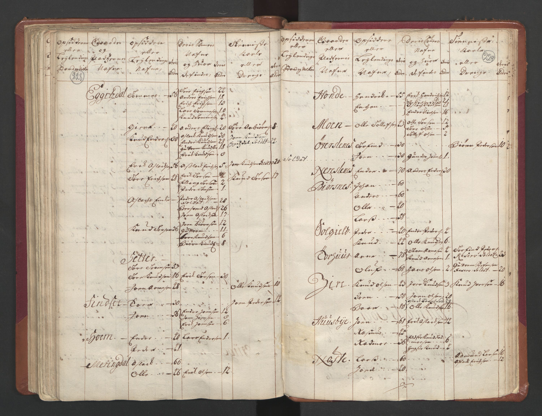 RA, Manntallet 1701, nr. 11: Nordmøre fogderi og Romsdal fogderi, 1701, s. 228-229