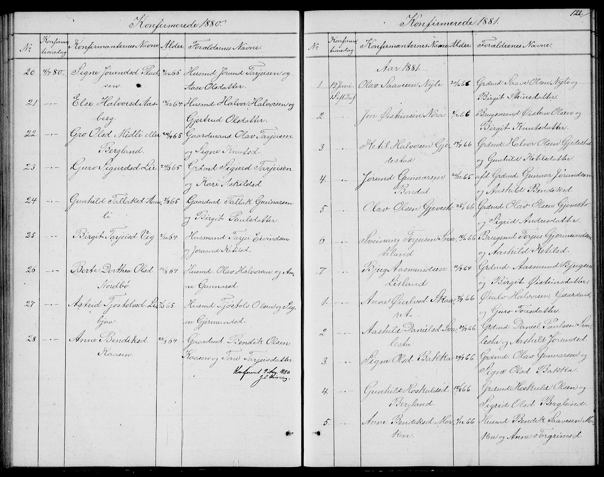 SAKO, Fyresdal kirkebøker, G/Ga/L0004: Klokkerbok nr. I 4, 1864-1892, s. 122