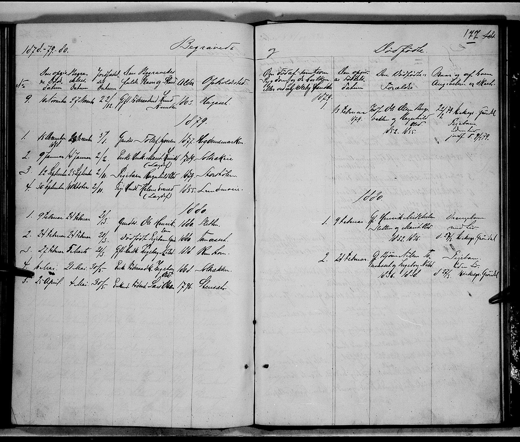 SAH, Nord-Aurdal prestekontor, Klokkerbok nr. 5, 1876-1895, s. 177