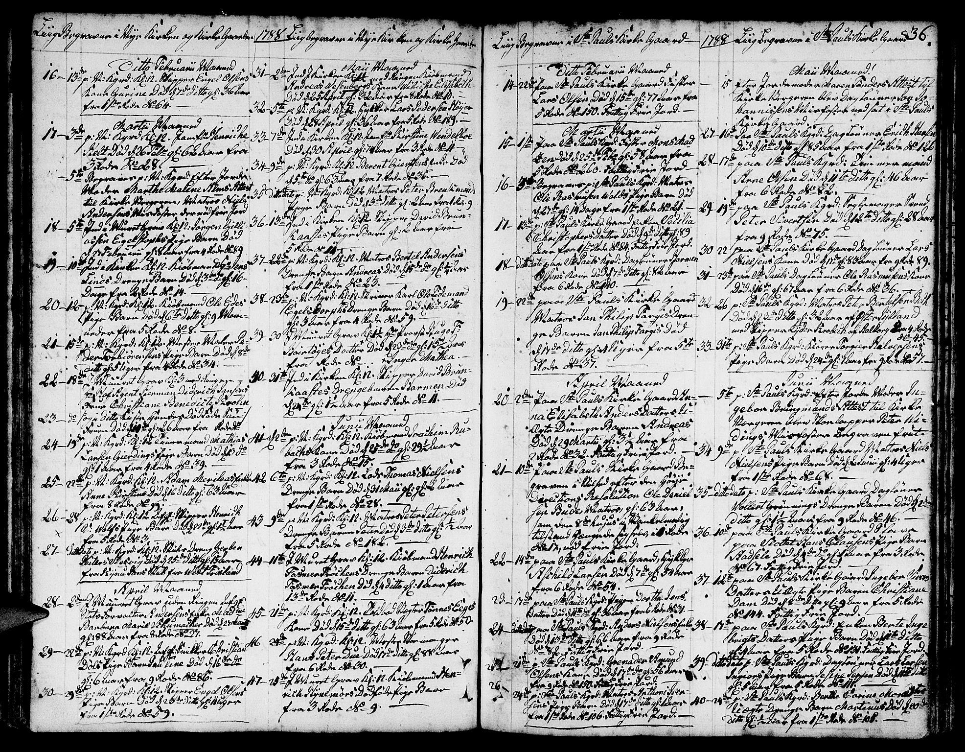 SAB, Nykirken Sokneprestembete, H/Hab: Klokkerbok nr. A 3, 1775-1820, s. 36