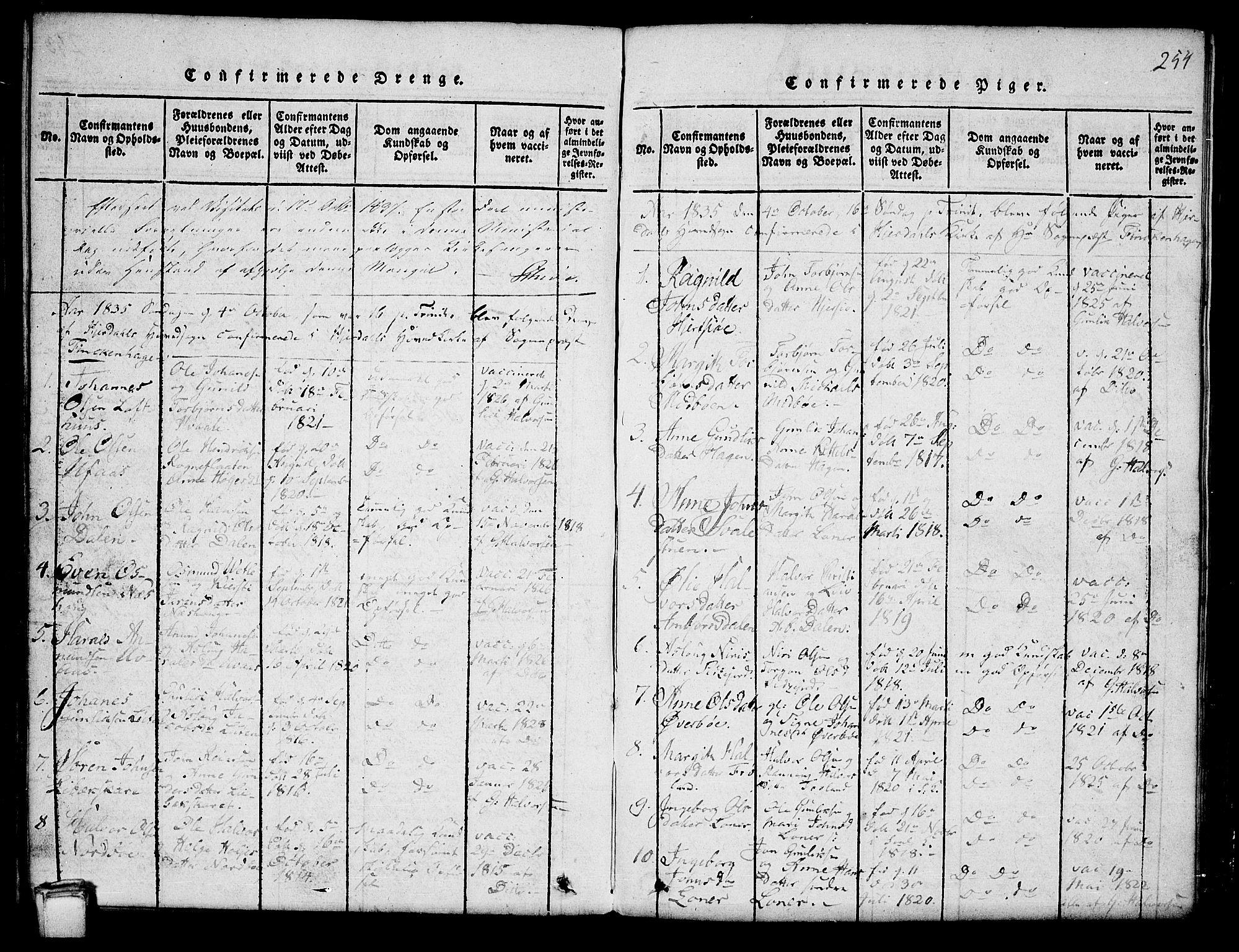 SAKO, Hjartdal kirkebøker, G/Ga/L0001: Klokkerbok nr. I 1, 1815-1842, s. 254