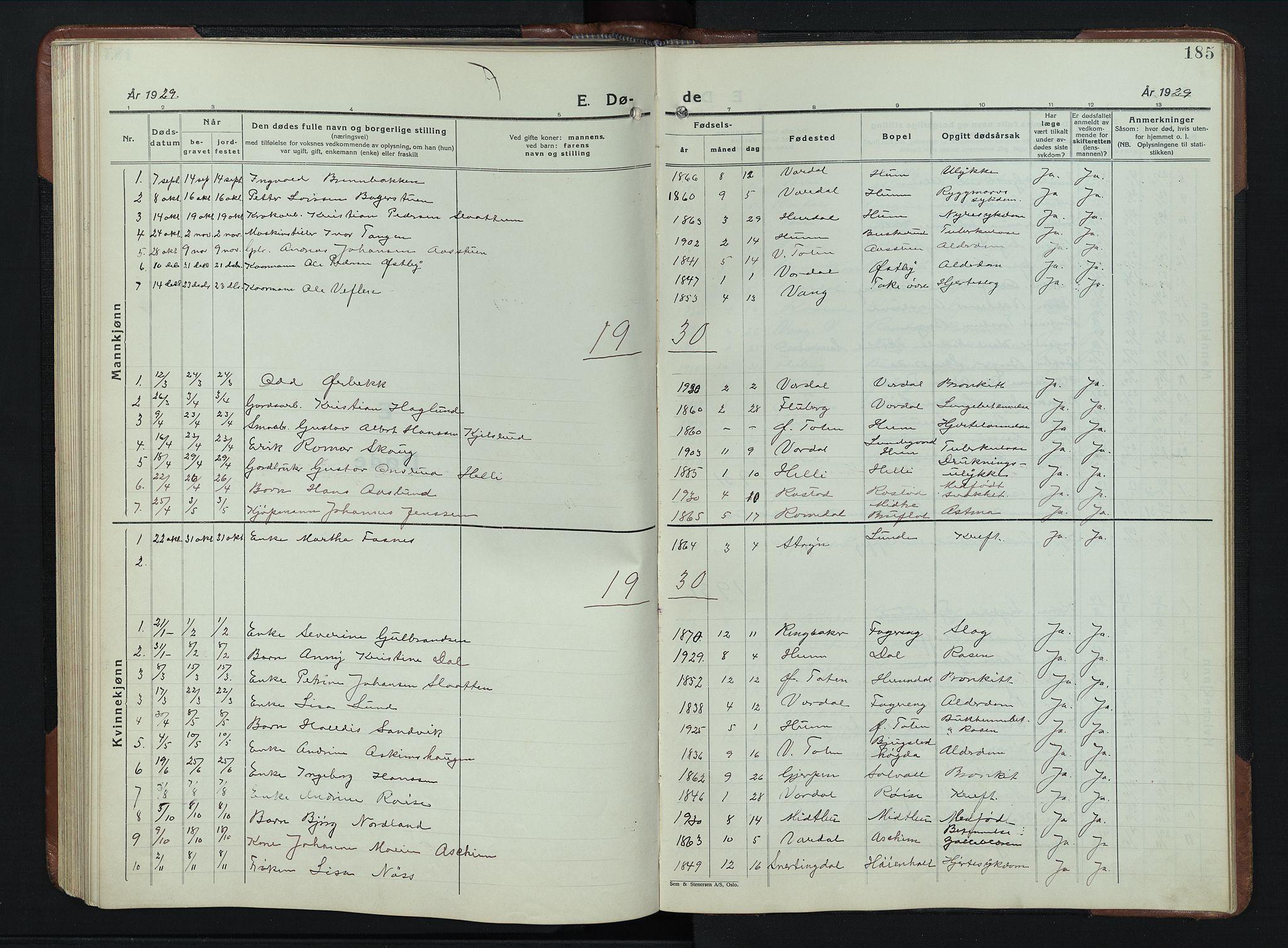SAH, Vardal prestekontor, H/Ha/Hab/L0023: Klokkerbok nr. 23, 1929-1941, s. 185