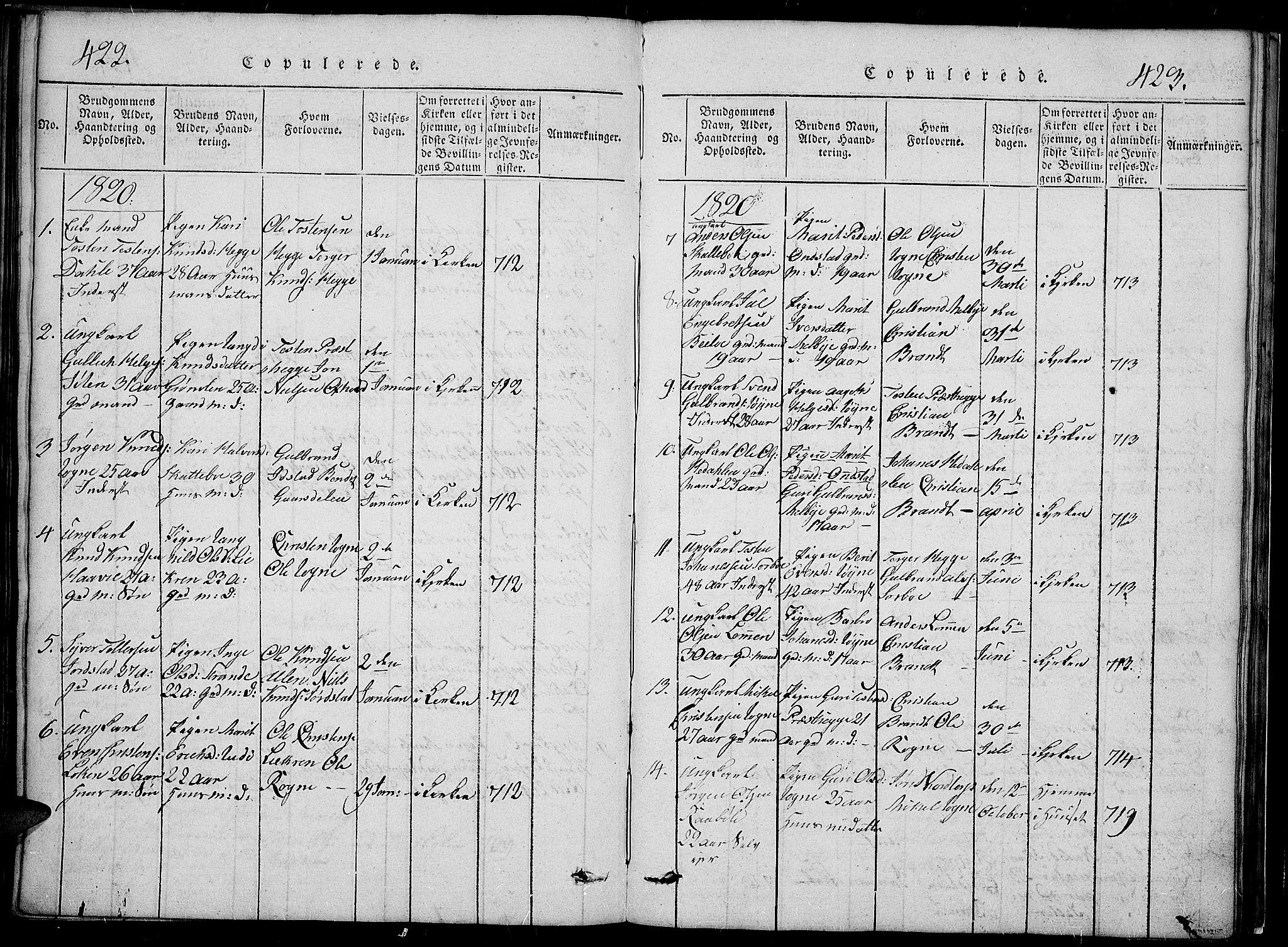 SAH, Slidre prestekontor, Klokkerbok nr. 2, 1814-1839, s. 422-423