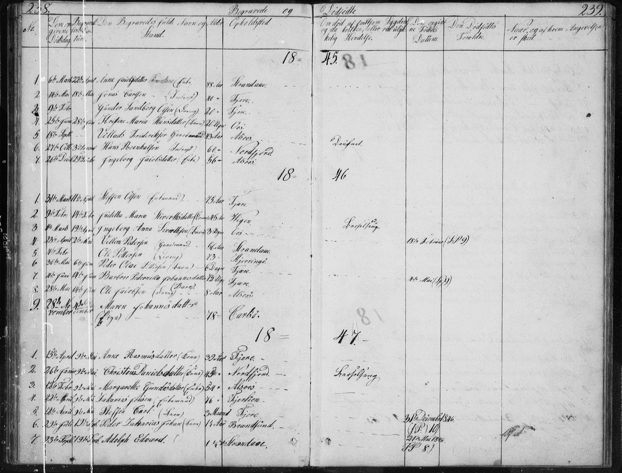 SAT, Ministerialprotokoller, klokkerbøker og fødselsregistre - Nordland, 803/L0074: Klokkerbok nr. 803C01, 1845-1866, s. 238-239