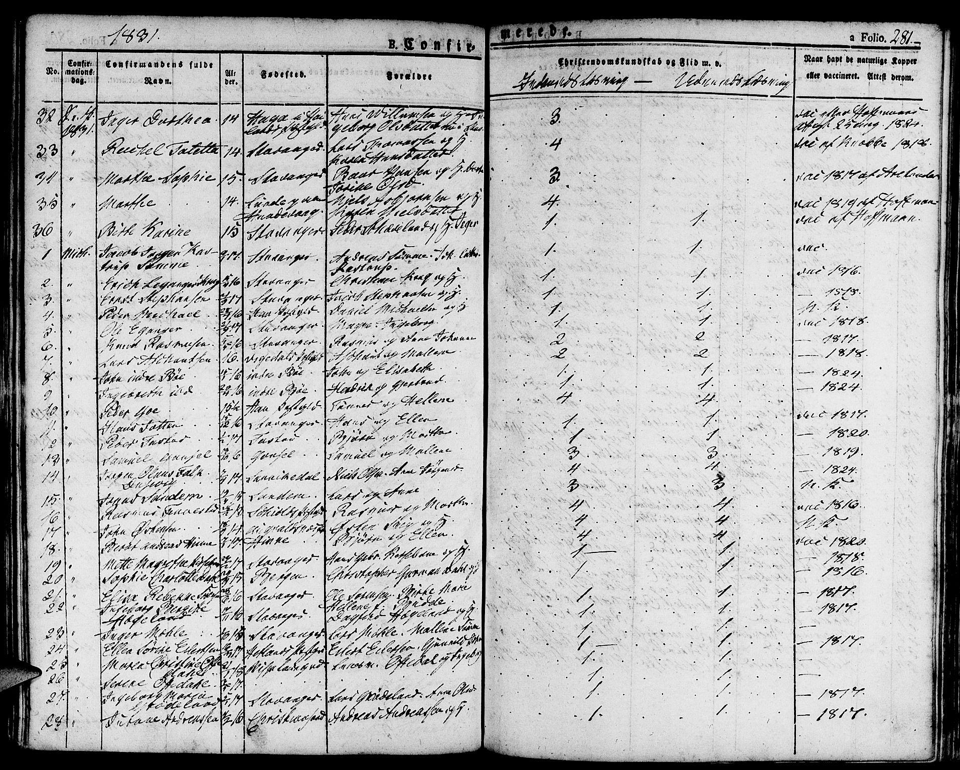 SAST, Domkirken sokneprestkontor, 30/30BA/L0009: Ministerialbok nr. A 9, 1821-1832, s. 281