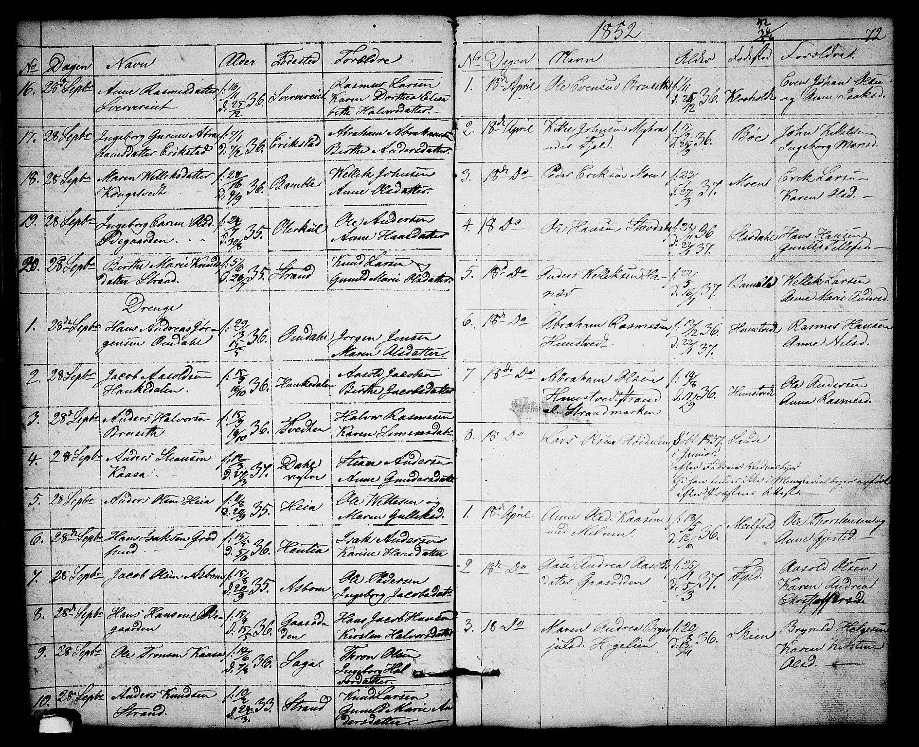 SAKO, Solum kirkebøker, G/Gb/L0001: Klokkerbok nr. II 1, 1848-1859, s. 72
