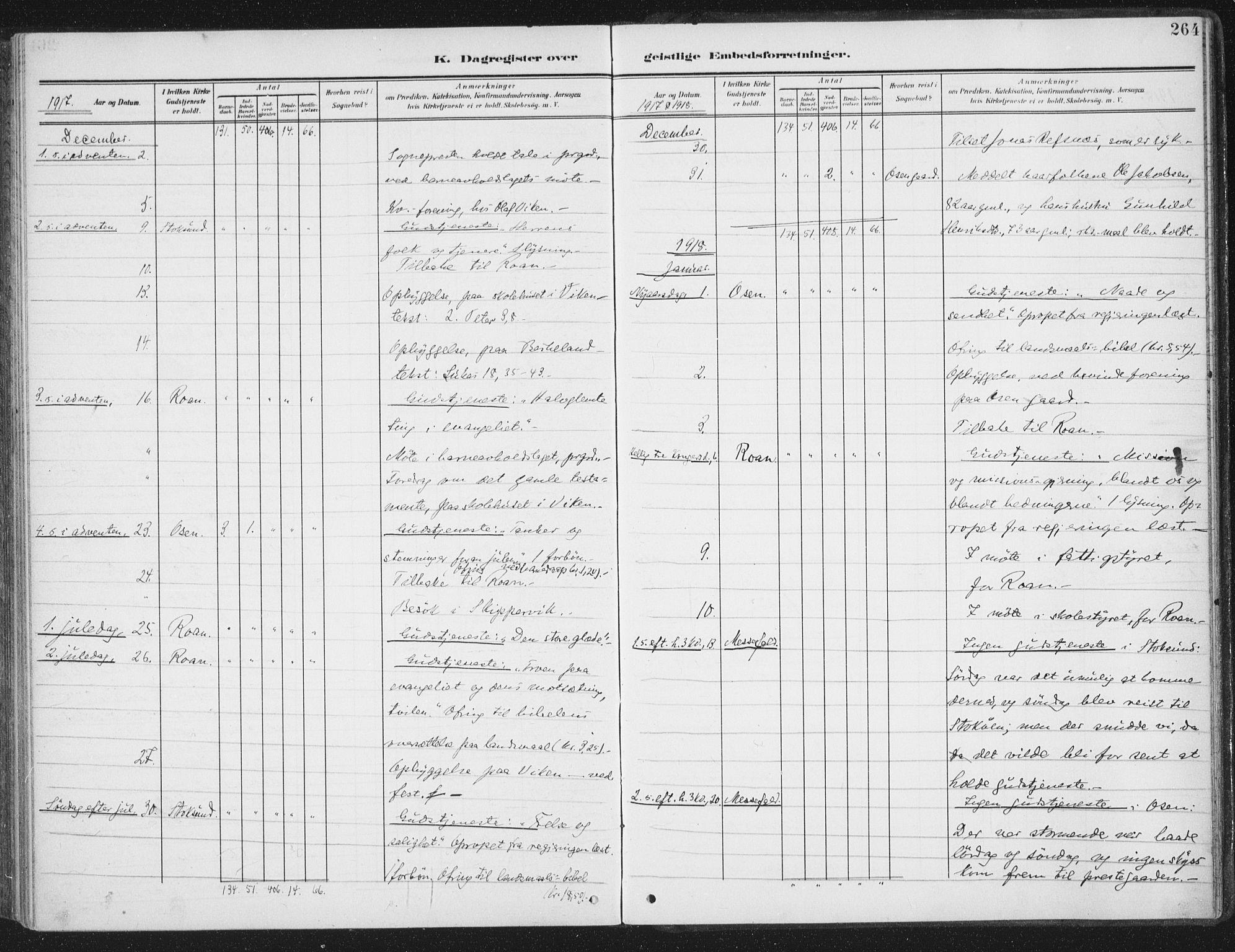SAT, Ministerialprotokoller, klokkerbøker og fødselsregistre - Sør-Trøndelag, 657/L0709: Ministerialbok nr. 657A10, 1905-1919, s. 264