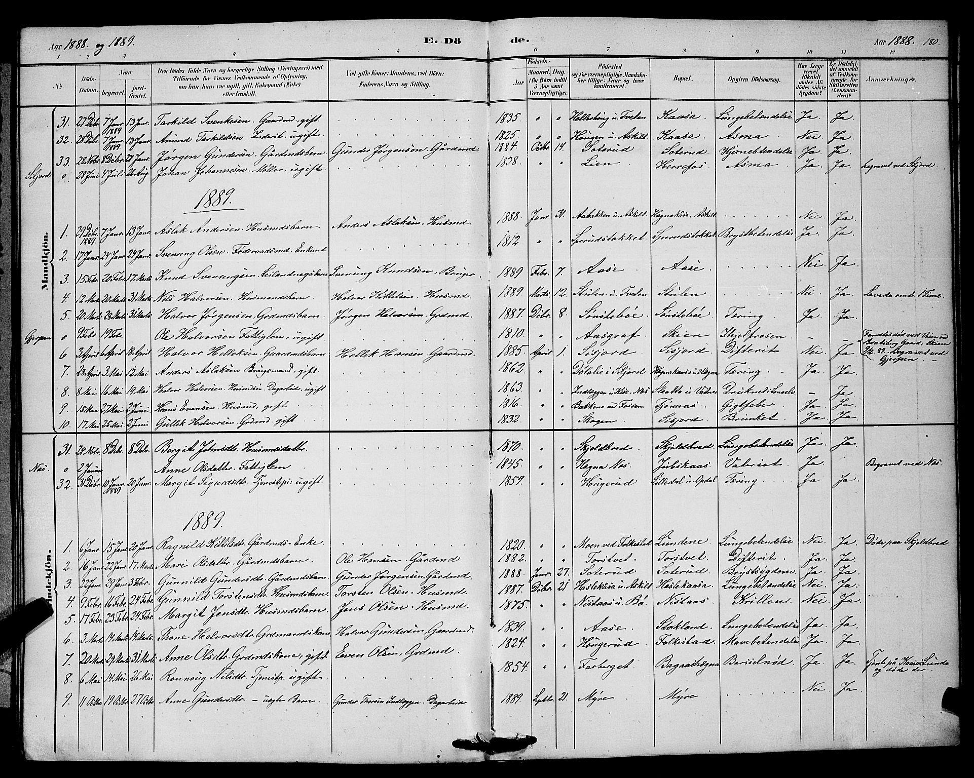 SAKO, Bø kirkebøker, G/Ga/L0005: Klokkerbok nr. 5, 1883-1897, s. 180