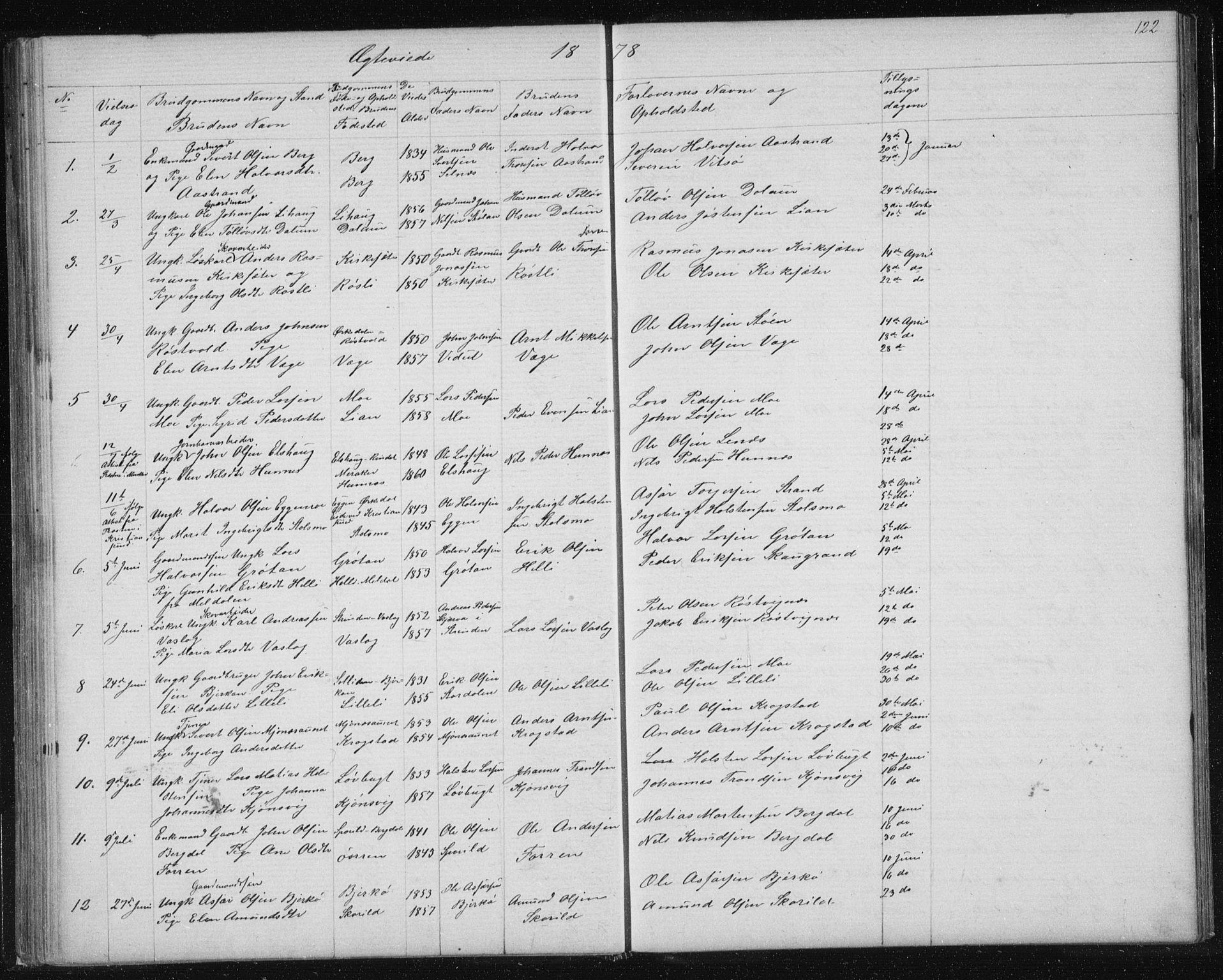 SAT, Ministerialprotokoller, klokkerbøker og fødselsregistre - Sør-Trøndelag, 630/L0503: Klokkerbok nr. 630C01, 1869-1878, s. 122