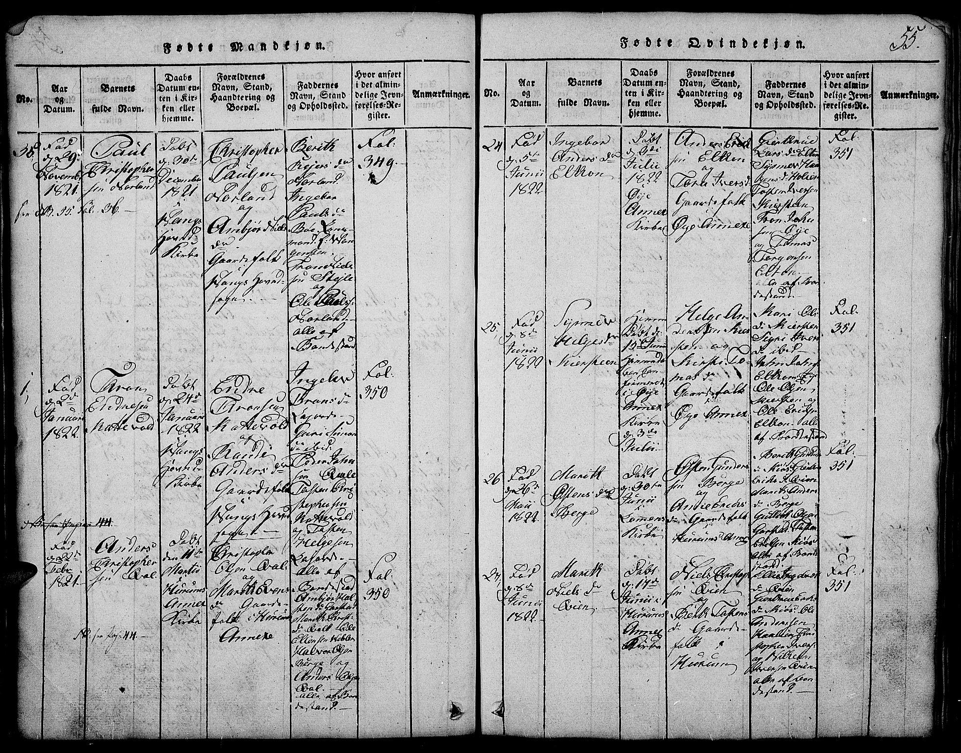 SAH, Vang prestekontor, Valdres, Klokkerbok nr. 2, 1814-1889, s. 55