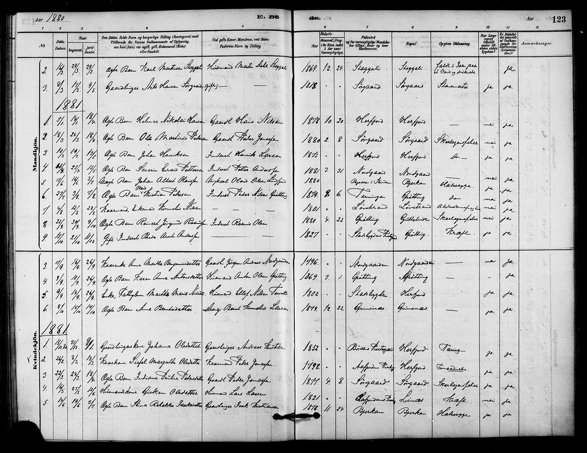SAT, Ministerialprotokoller, klokkerbøker og fødselsregistre - Sør-Trøndelag, 656/L0692: Ministerialbok nr. 656A01, 1879-1893, s. 123