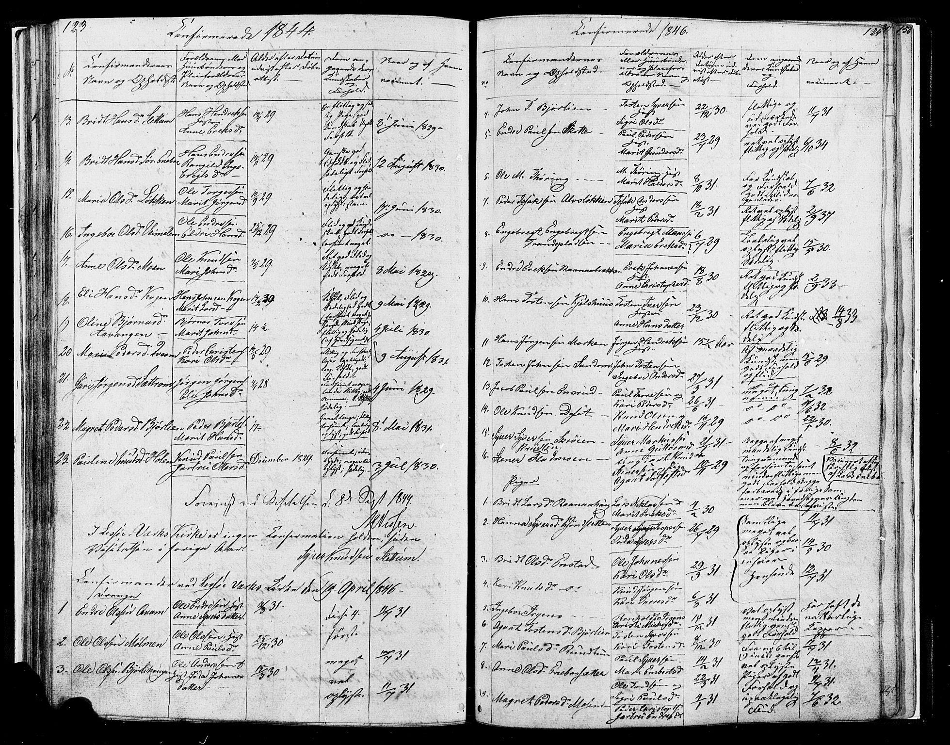 SAH, Lesja prestekontor, Klokkerbok nr. 4, 1842-1871, s. 123-124