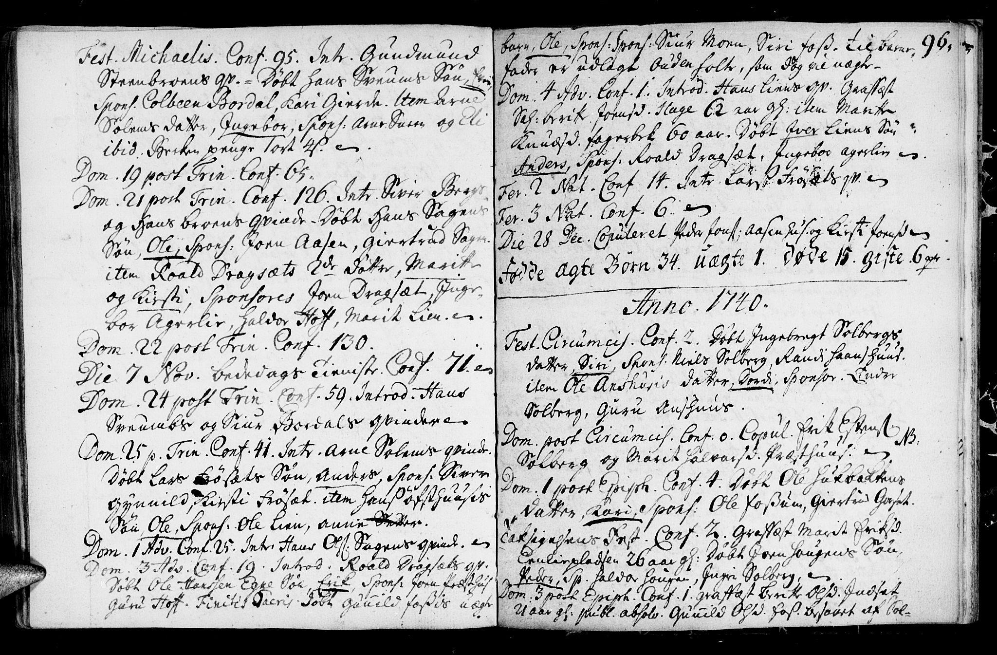 SAT, Ministerialprotokoller, klokkerbøker og fødselsregistre - Sør-Trøndelag, 689/L1036: Ministerialbok nr. 689A01, 1696-1746, s. 96