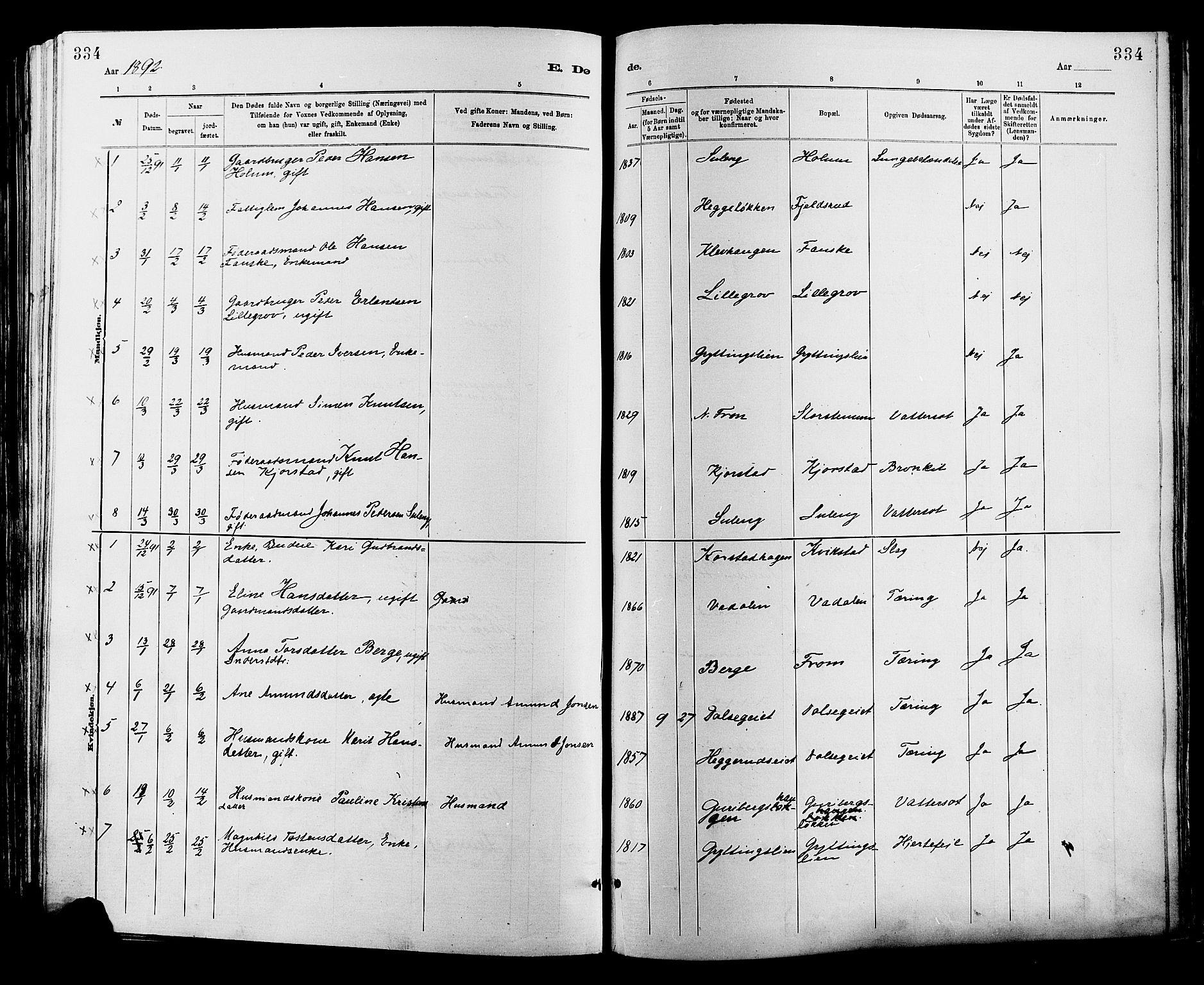 SAH, Sør-Fron prestekontor, H/Ha/Haa/L0003: Ministerialbok nr. 3, 1881-1897, s. 334